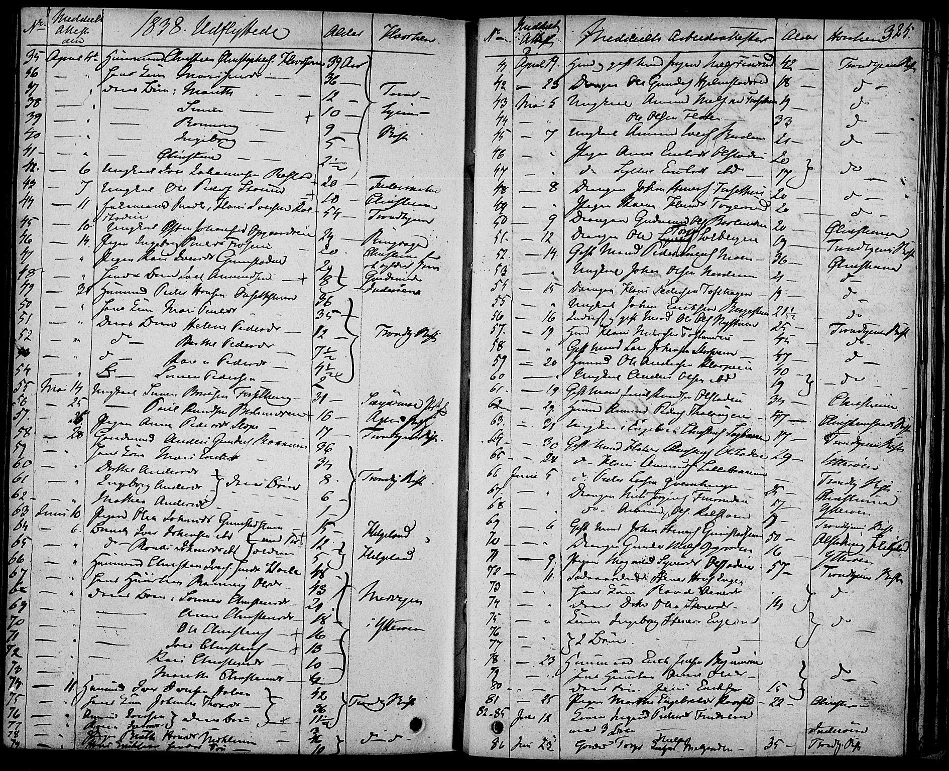 SAH, Gausdal prestekontor, Parish register (official) no. 6, 1830-1839, p. 325