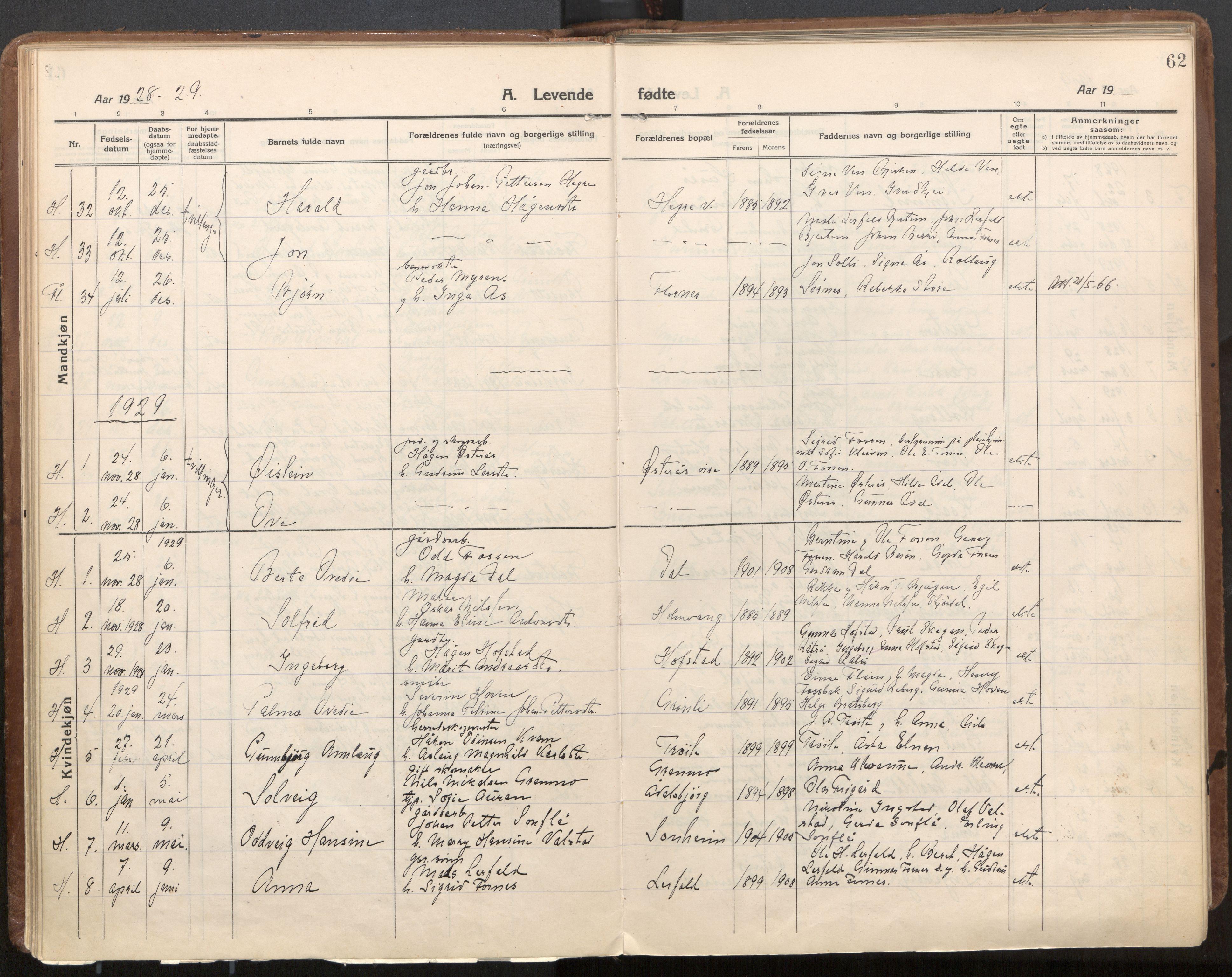 SAT, Ministerialprotokoller, klokkerbøker og fødselsregistre - Nord-Trøndelag, 703/L0037: Parish register (official) no. 703A10, 1915-1932, p. 62
