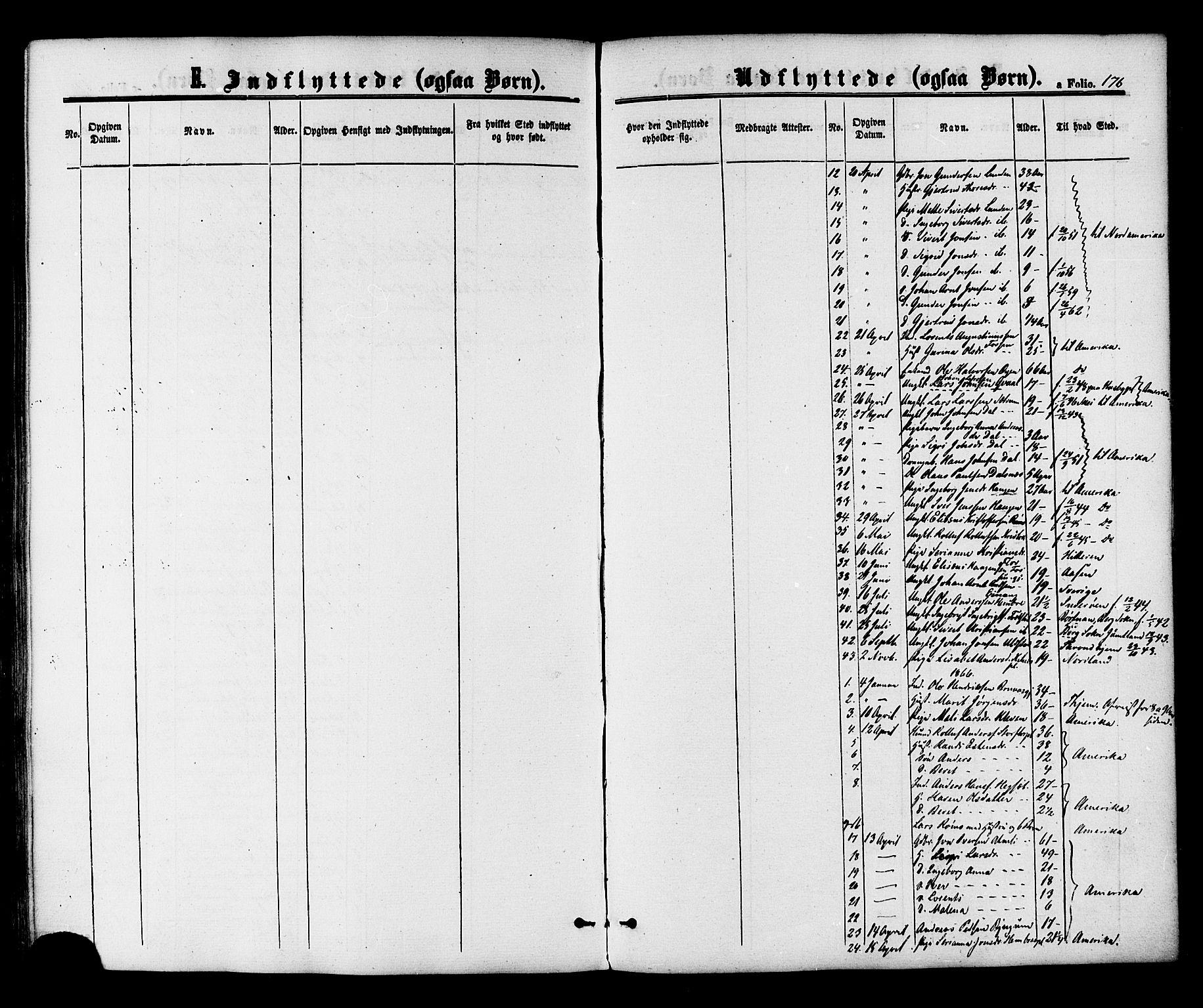 SAT, Ministerialprotokoller, klokkerbøker og fødselsregistre - Nord-Trøndelag, 703/L0029: Parish register (official) no. 703A02, 1863-1879, p. 176