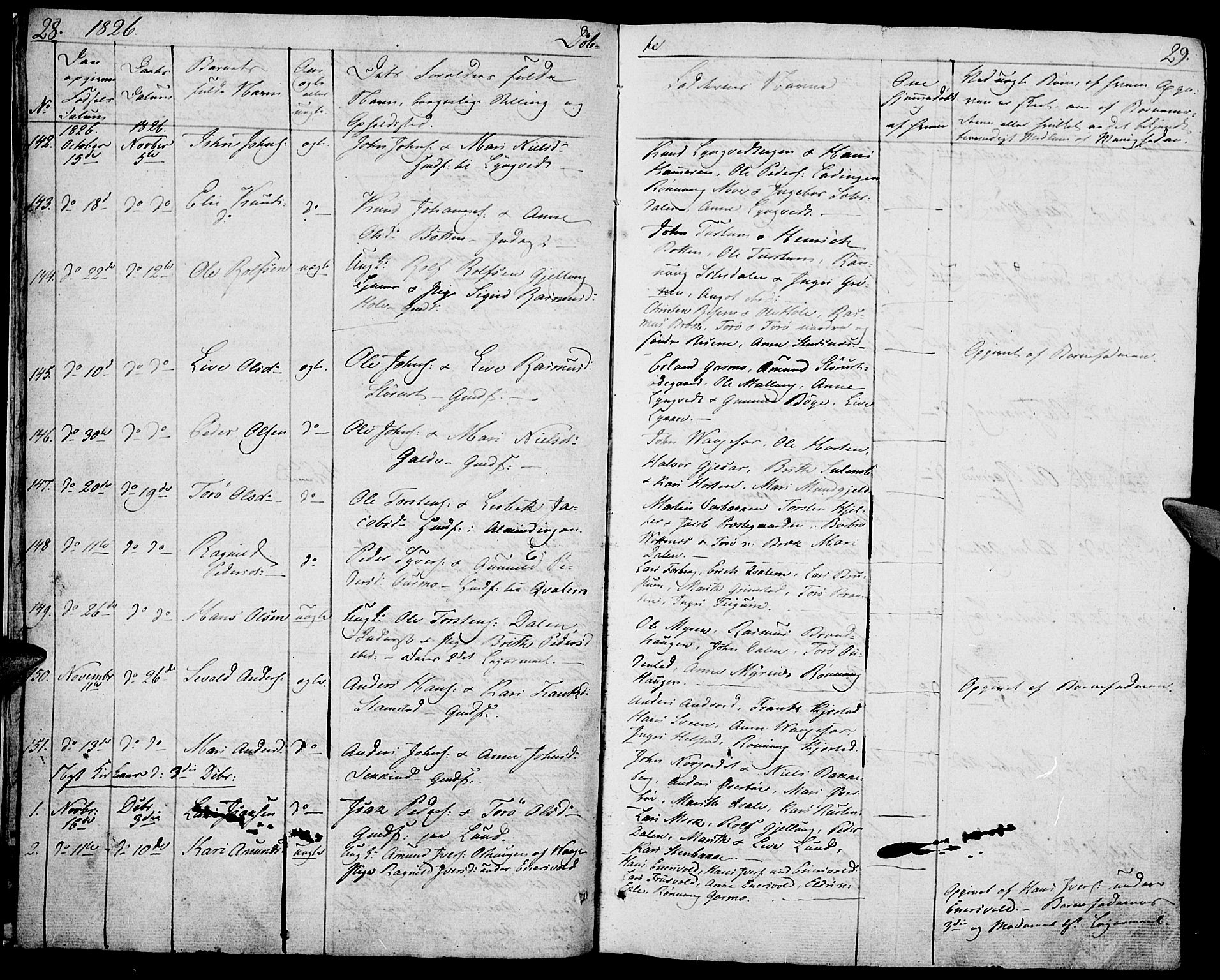 SAH, Lom prestekontor, K/L0005: Parish register (official) no. 5, 1825-1837, p. 28-29