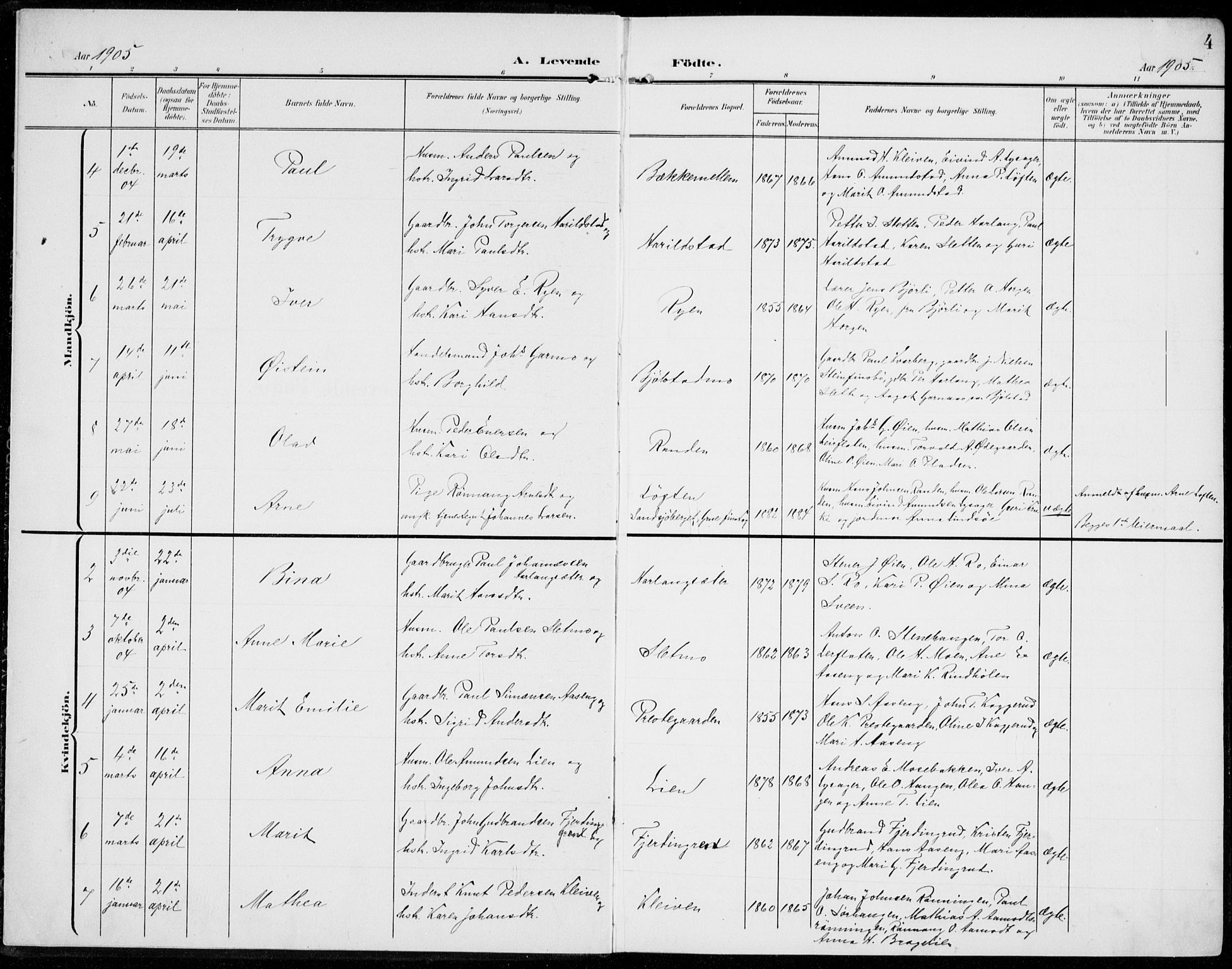 SAH, Sel prestekontor, Parish register (official) no. 1, 1905-1922, p. 4