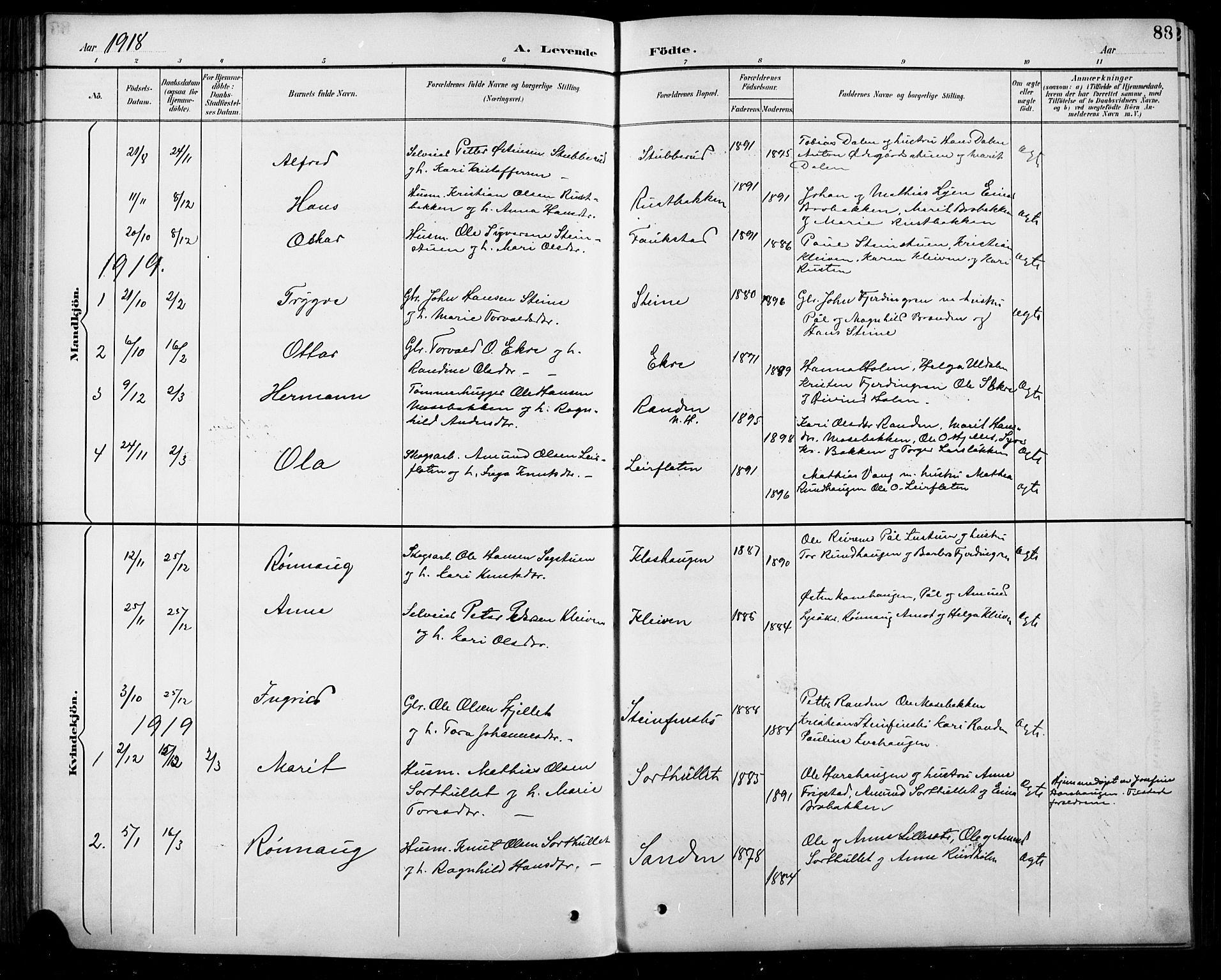 SAH, Sel prestekontor, Parish register (copy) no. 5, 1894-1923, p. 88