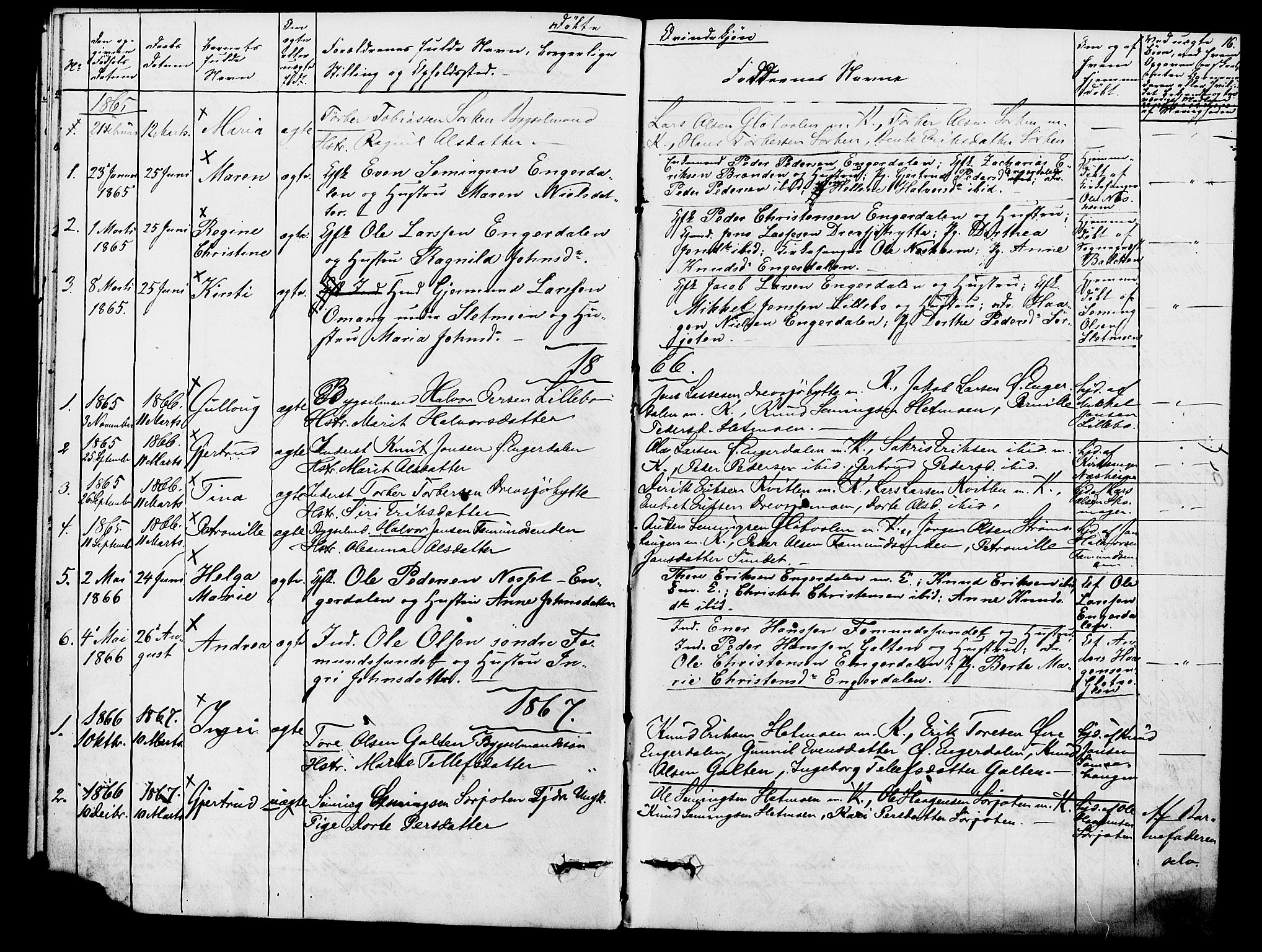 SAH, Rendalen prestekontor, H/Ha/Hab/L0002: Parish register (copy) no. 2, 1858-1880, p. 16