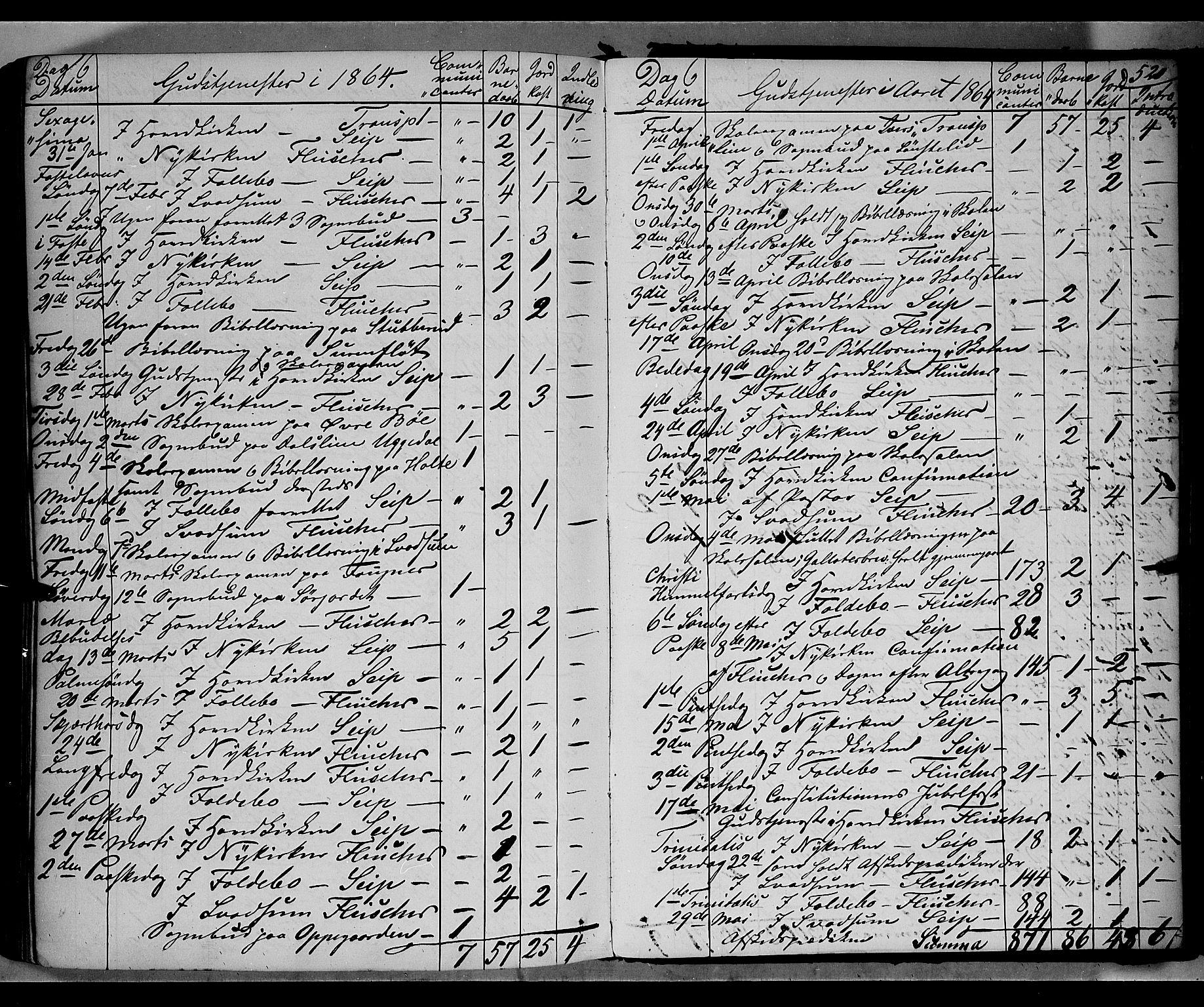 SAH, Gausdal prestekontor, Parish register (official) no. 9, 1862-1873, p. 520