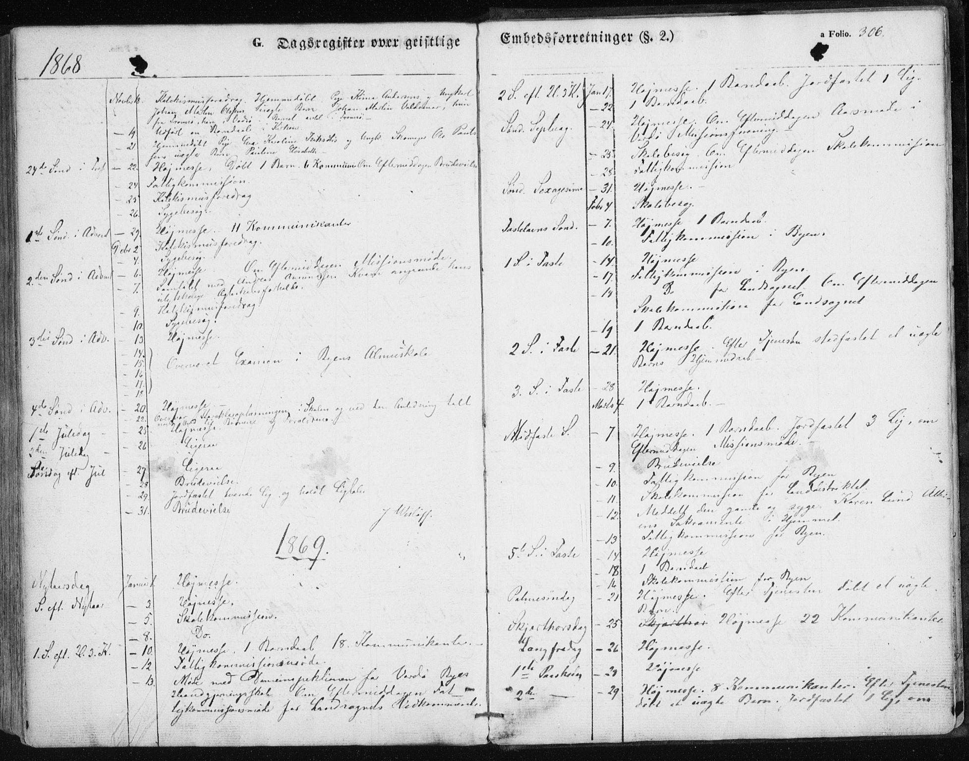 SATØ, Vardø sokneprestkontor, H/Ha/L0004kirke: Parish register (official) no. 4, 1862-1871, p. 306