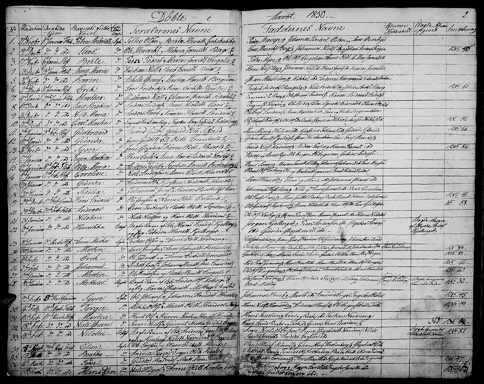 SAH, Søndre Land prestekontor, L/L0001: Parish register (copy) no. 1, 1849-1883, p. 2