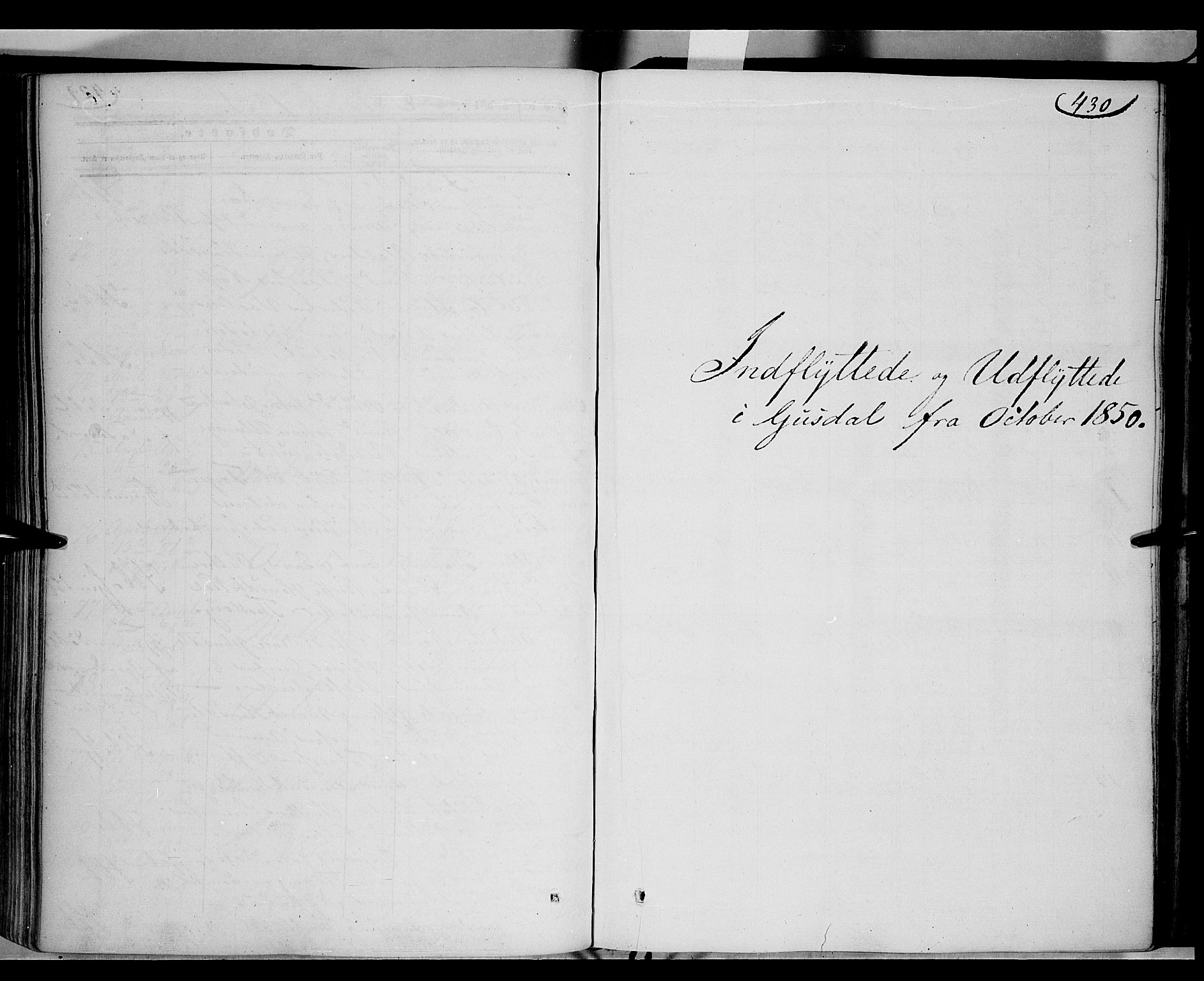 SAH, Gausdal prestekontor, Parish register (official) no. 8, 1850-1861, p. 430