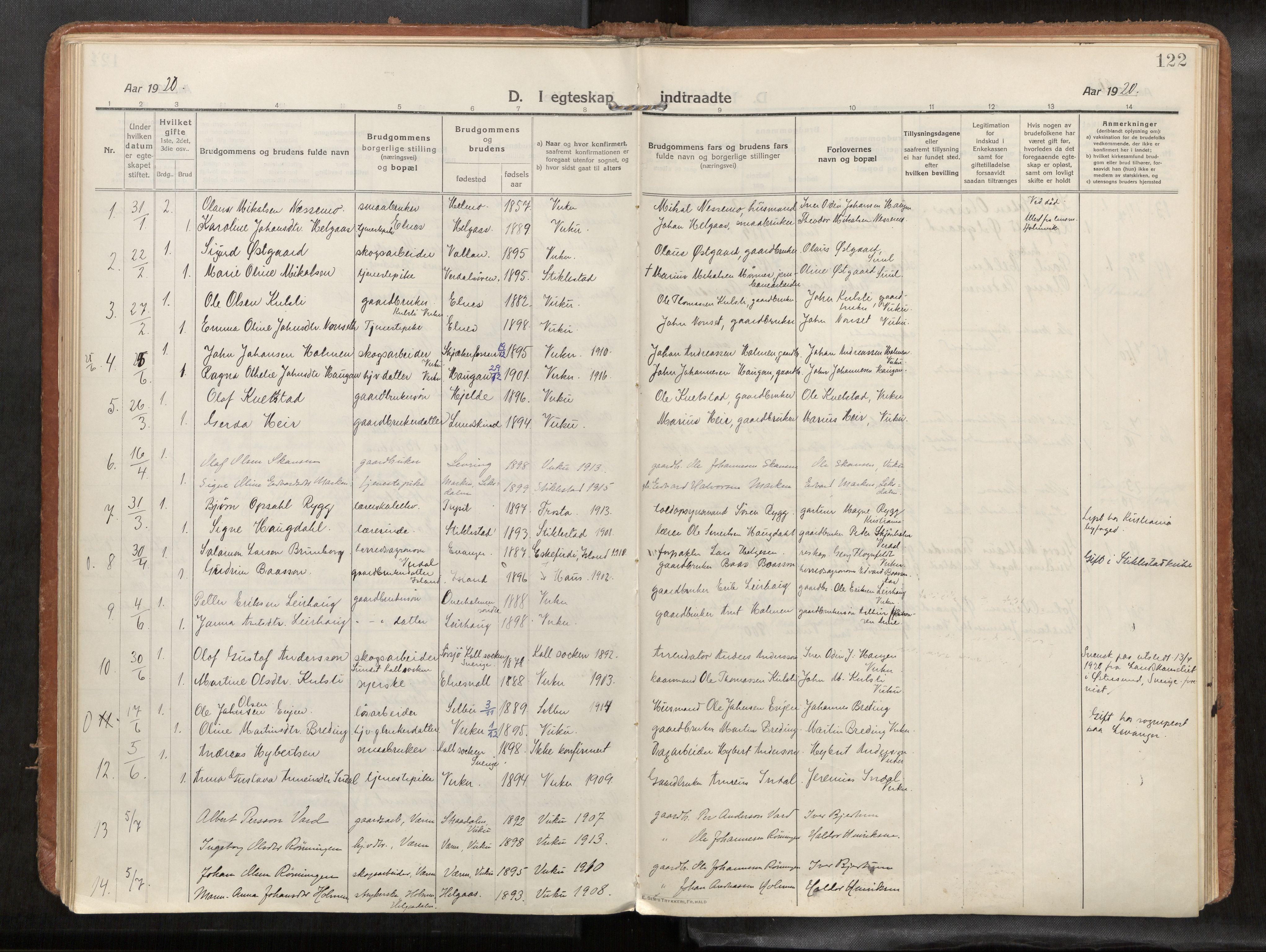 SAT, Verdal sokneprestkontor*, Parish register (official) no. 1, 1916-1928, p. 122