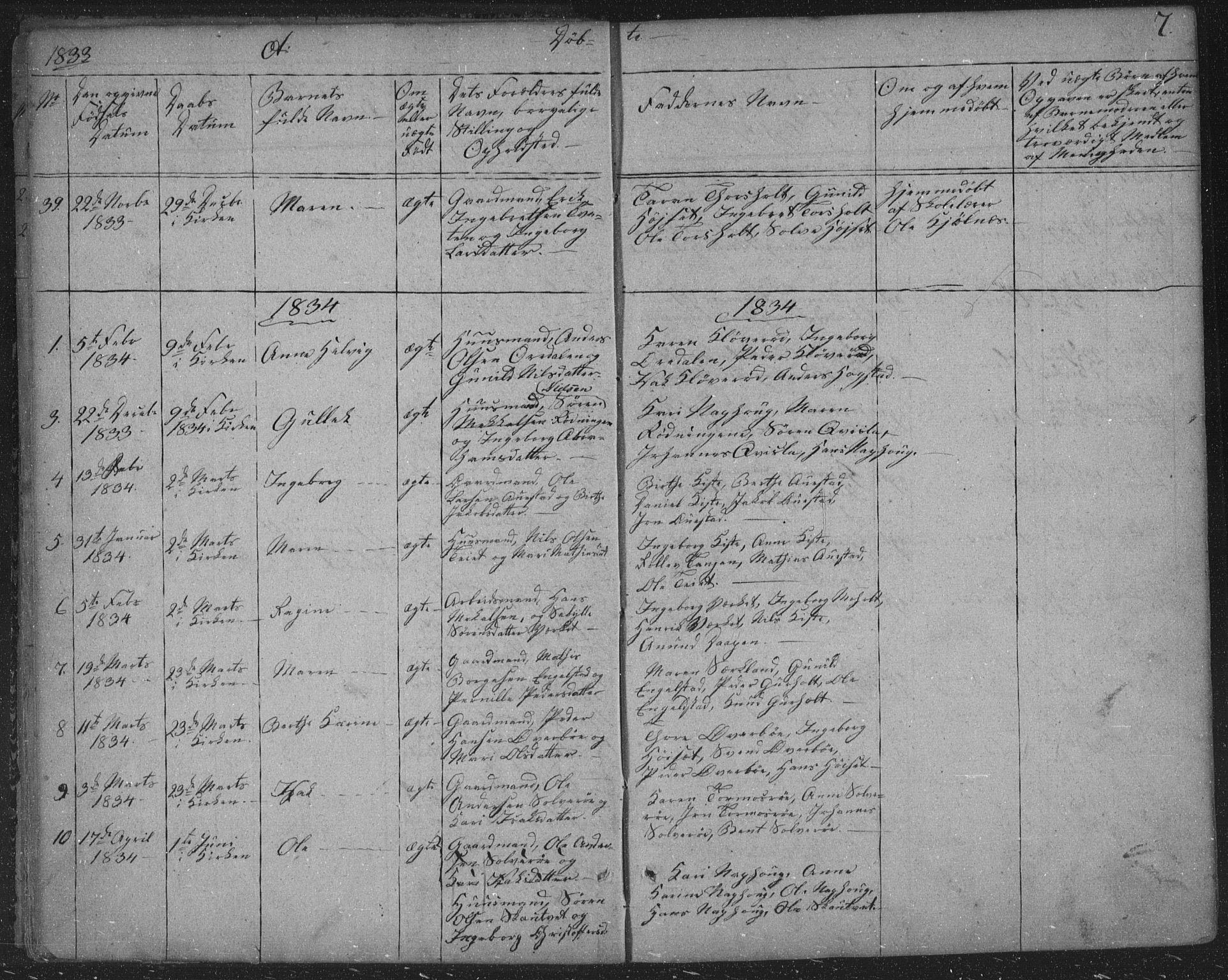 SAKO, Siljan kirkebøker, F/Fa/L0001: Parish register (official) no. 1, 1831-1870, p. 7