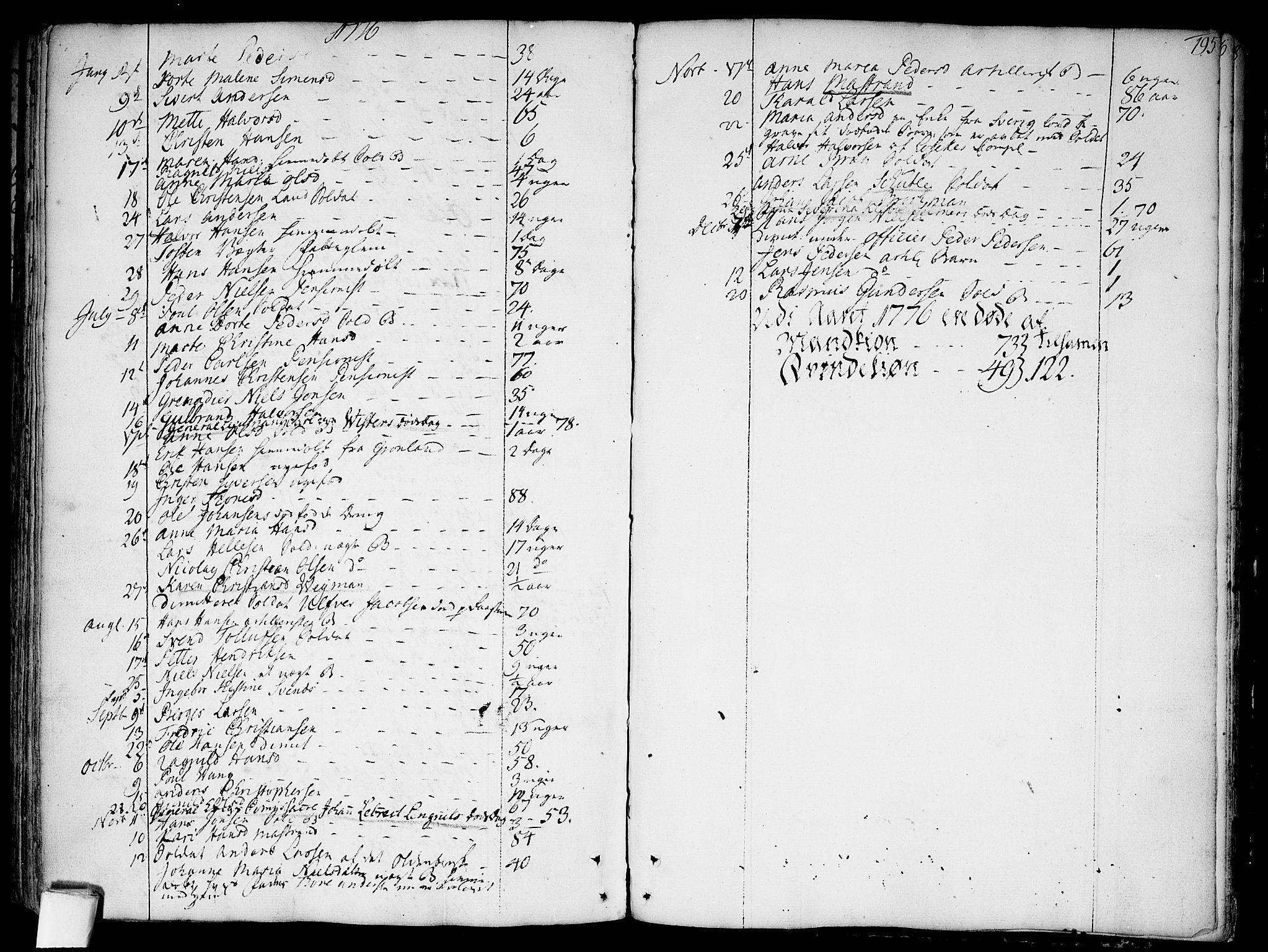 SAO, Garnisonsmenigheten Kirkebøker, F/Fa/L0002: Parish register (official) no. 2, 1757-1776, p. 195