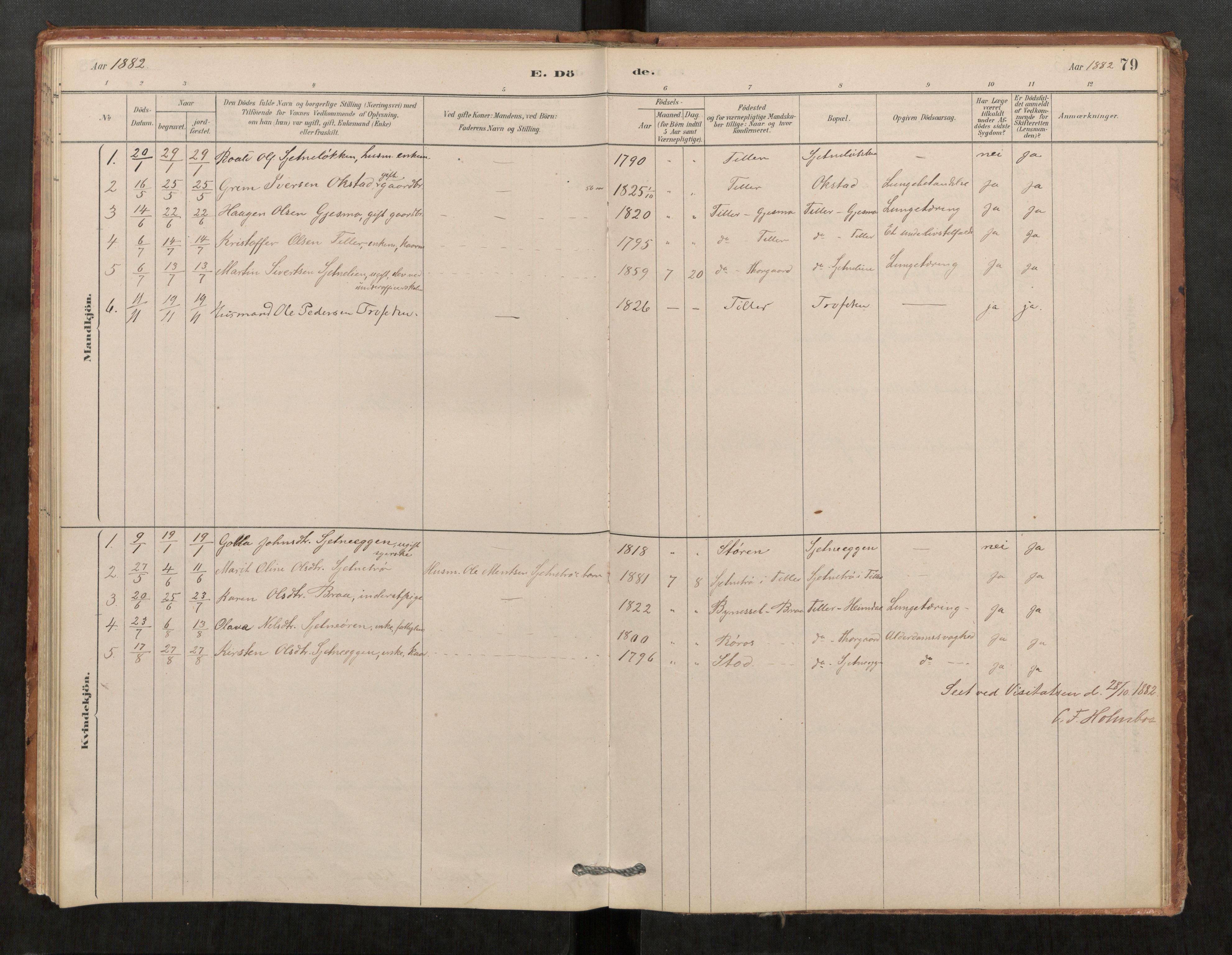 SAT, Klæbu sokneprestkontor, Parish register (official) no. 1, 1880-1900, p. 79