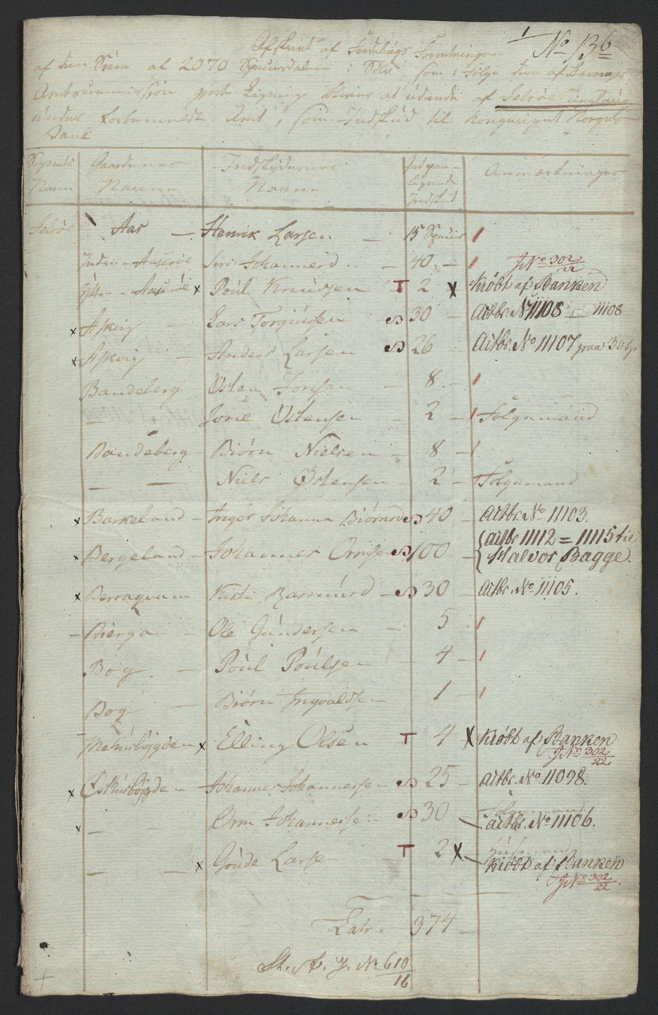 NOBA, Norges Bank/Sølvskatten 1816*, 1816, p. 73
