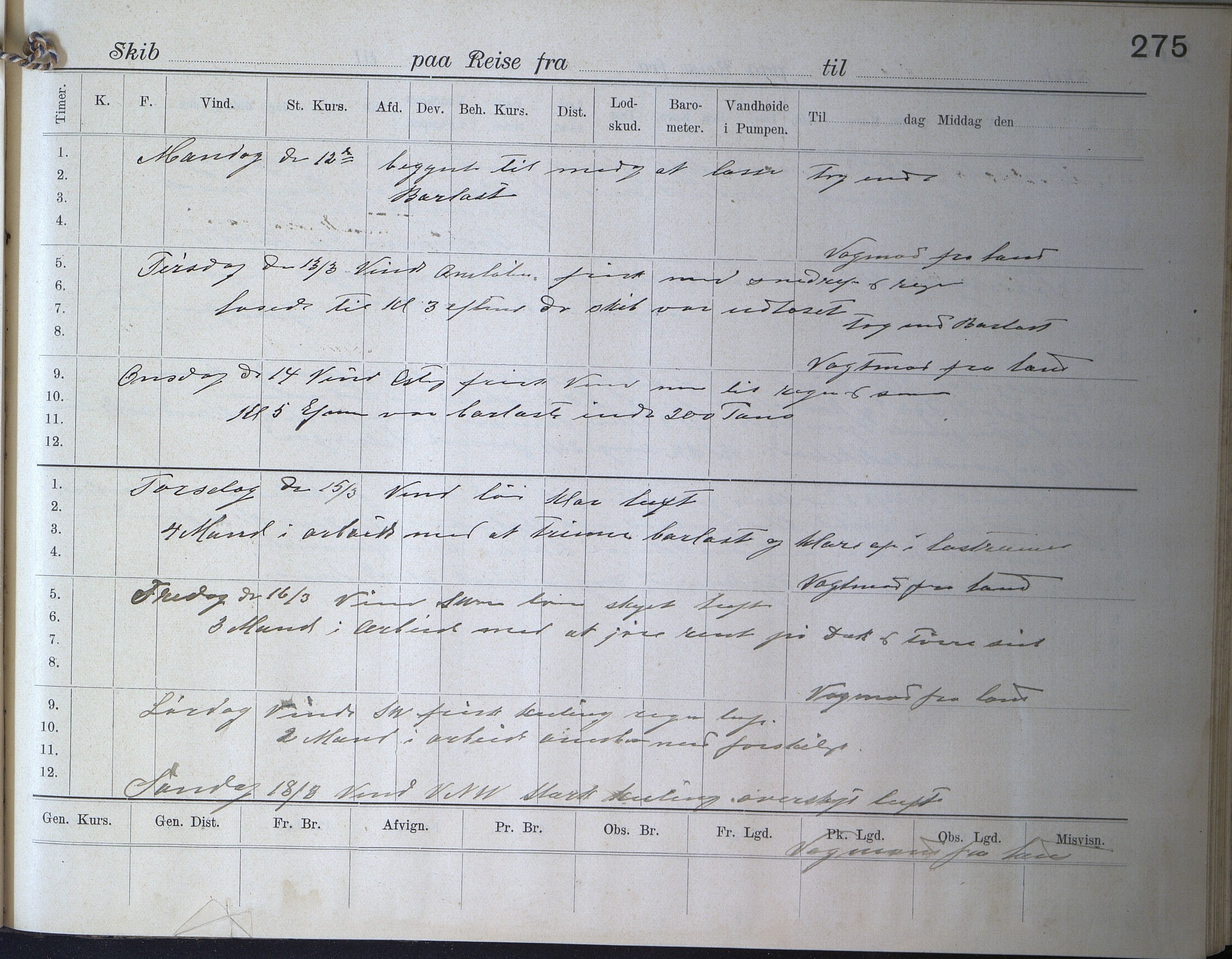AAKS, Fartøysarkivet, F/L0272: Pehr Ugland (bark), 1891-1929, p. 275