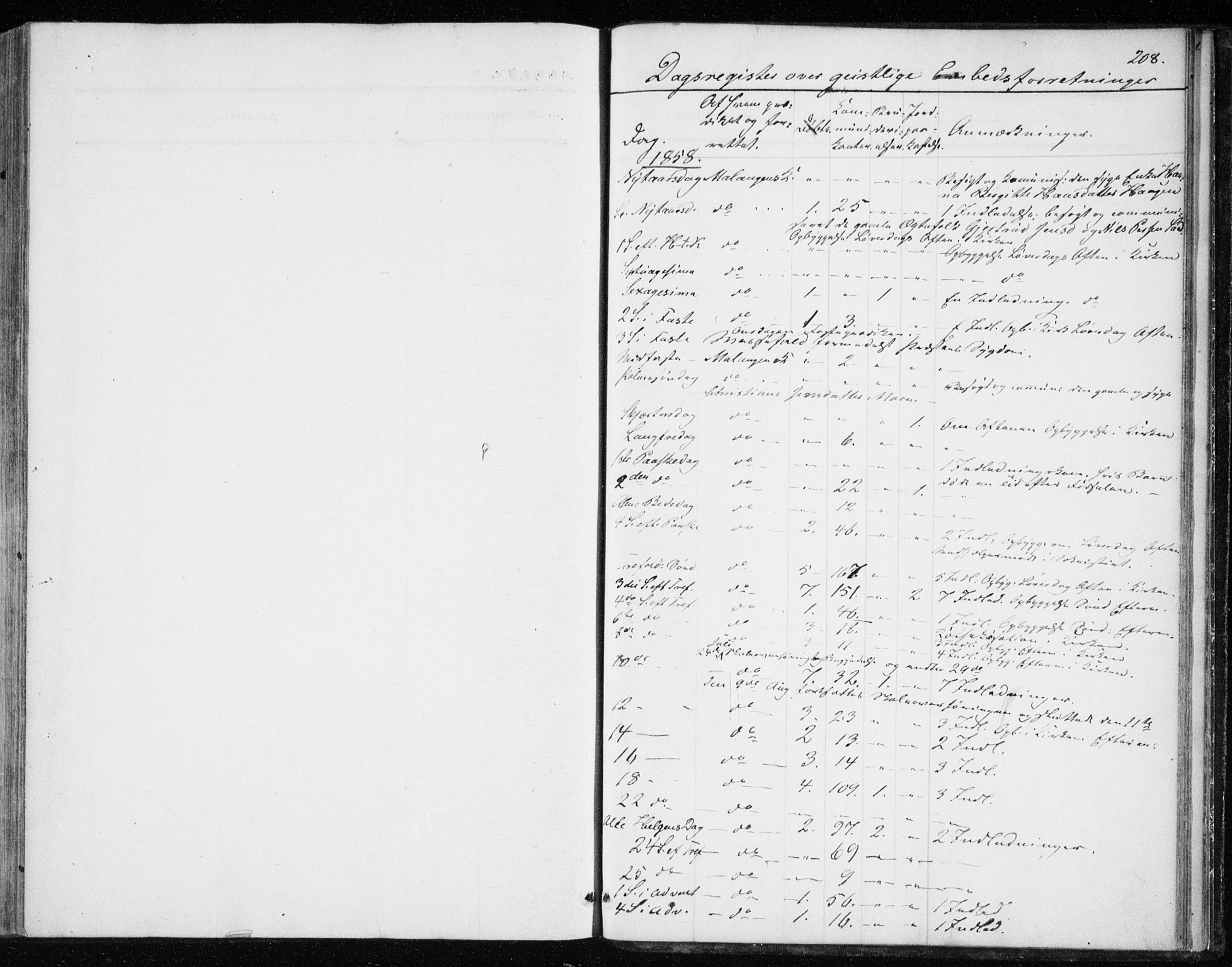 SATØ, Balsfjord sokneprestembete, Parish register (official) no. 1, 1858-1870, p. 208