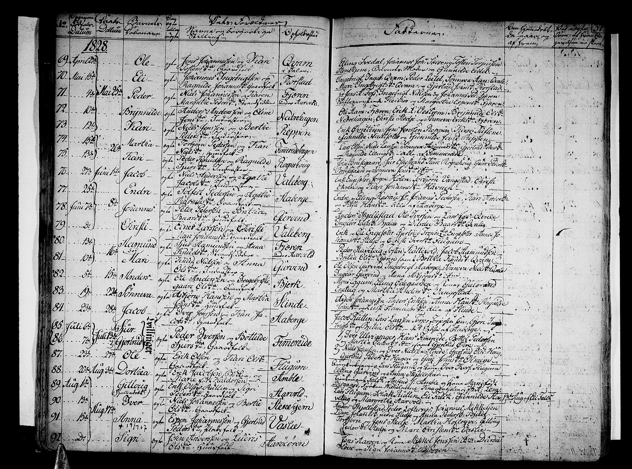 SAB, Sogndal sokneprestembete, H/Haa/Haaa/L0010: Parish register (official) no. A 10, 1821-1838, p. 37