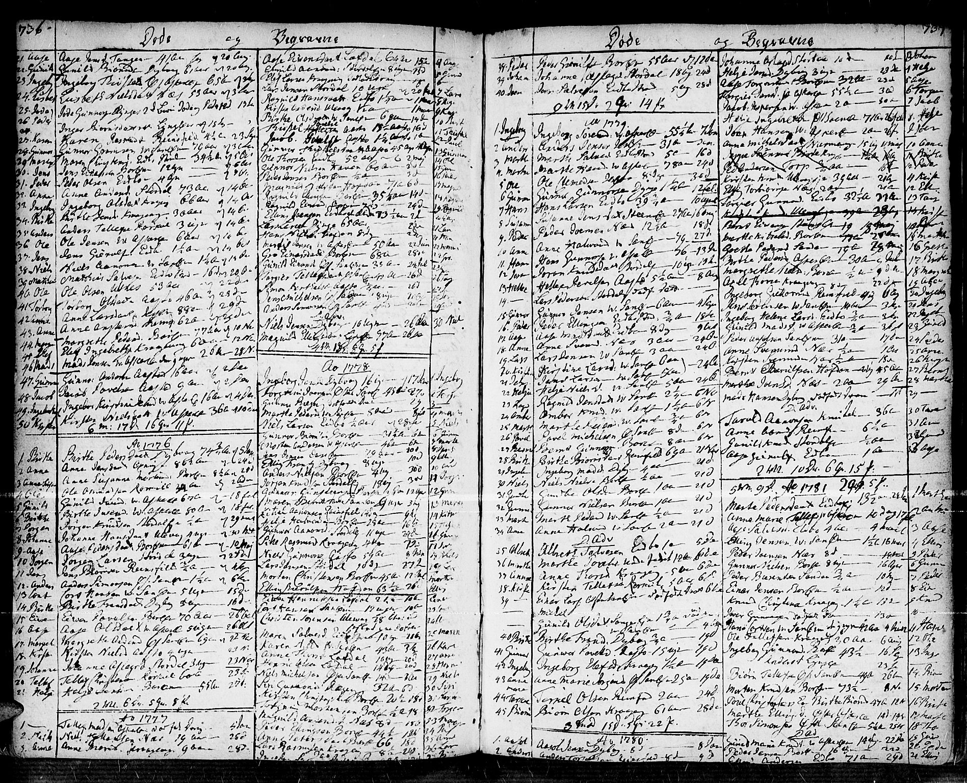 SAK, Dypvåg sokneprestkontor, F/Fa/Faa/L0001: Parish register (official) no. A 1 /1, 1765-1798, p. 736-737