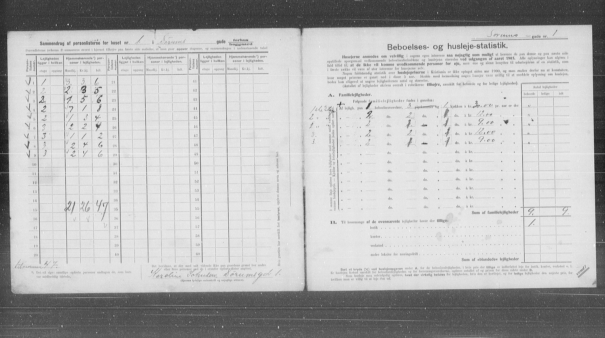 OBA, Municipal Census 1905 for Kristiania, 1905, p. 55971