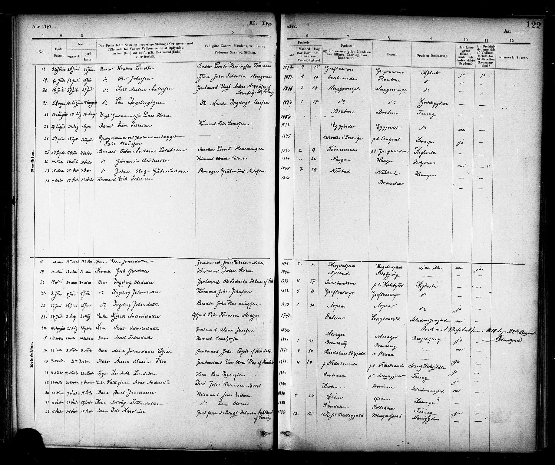 SAT, Ministerialprotokoller, klokkerbøker og fødselsregistre - Nord-Trøndelag, 706/L0047: Parish register (official) no. 706A03, 1878-1892, p. 122