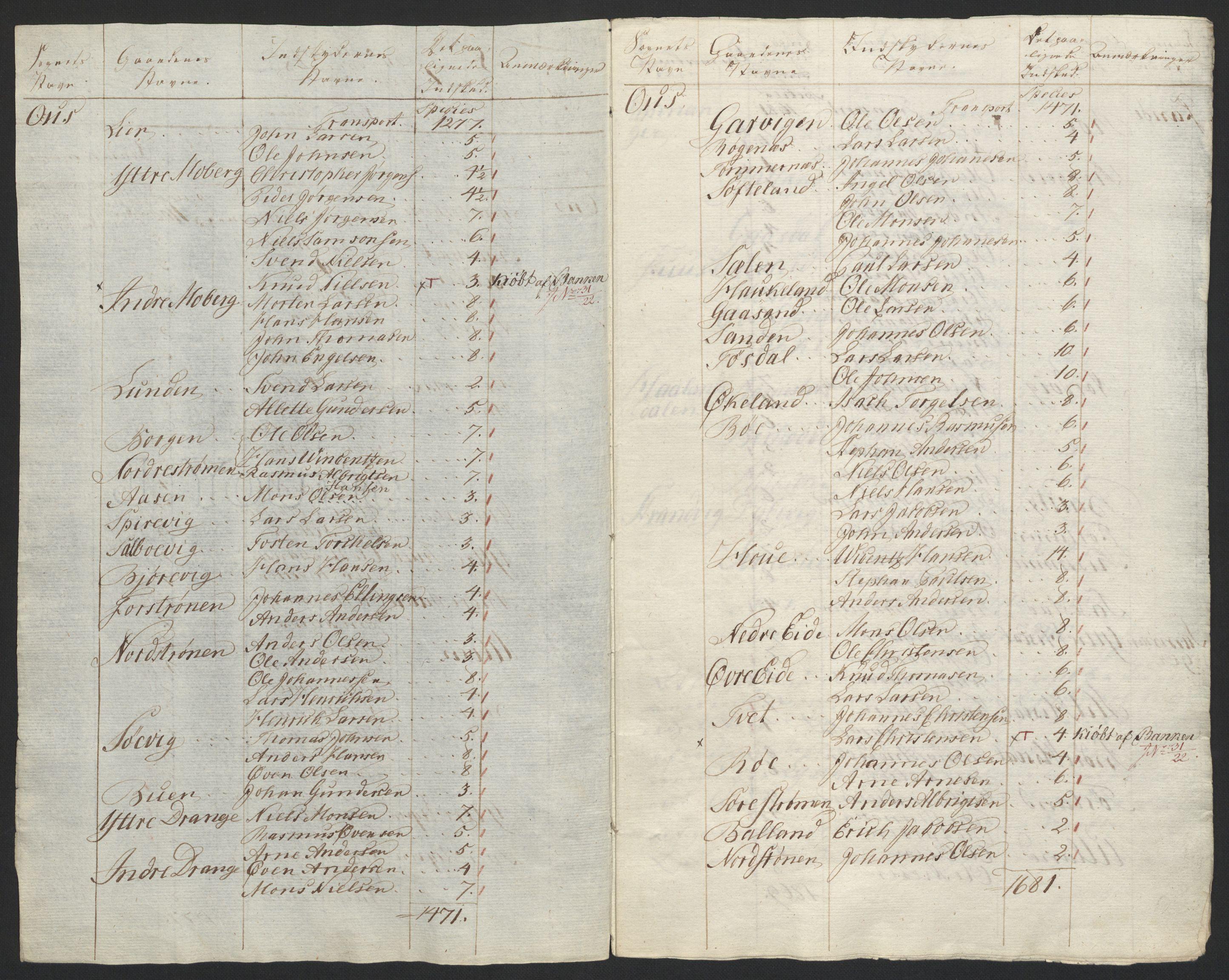 NOBA, Norges Bank/Sølvskatten 1816*, 1816-1824, p. 16