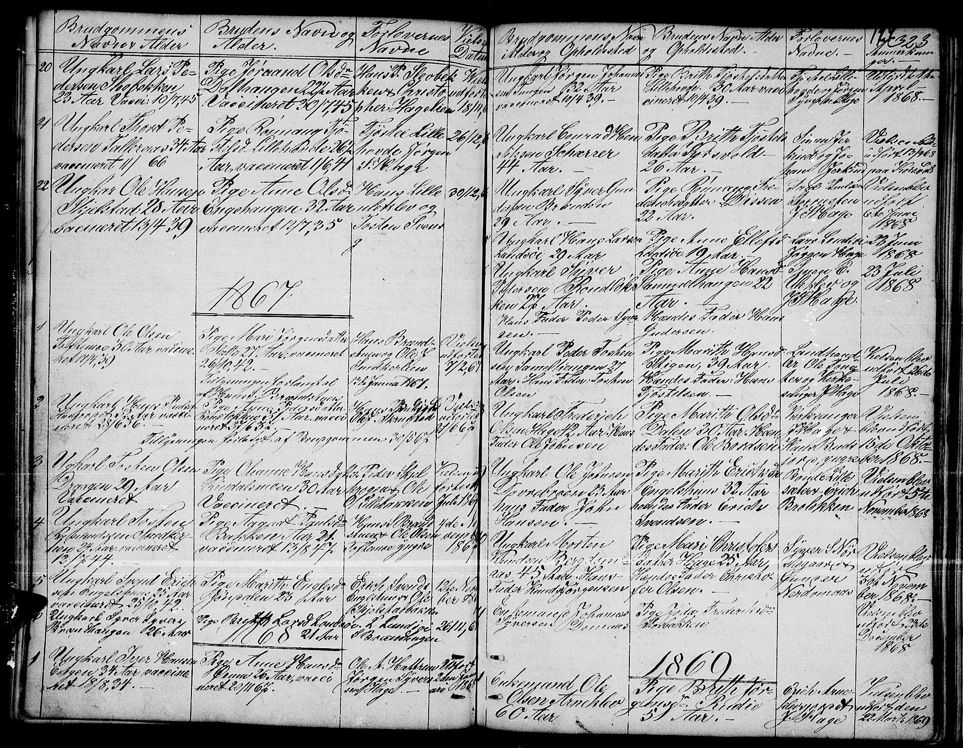 SAH, Dovre prestekontor, Parish register (copy) no. 1, 1862-1880, p. 323