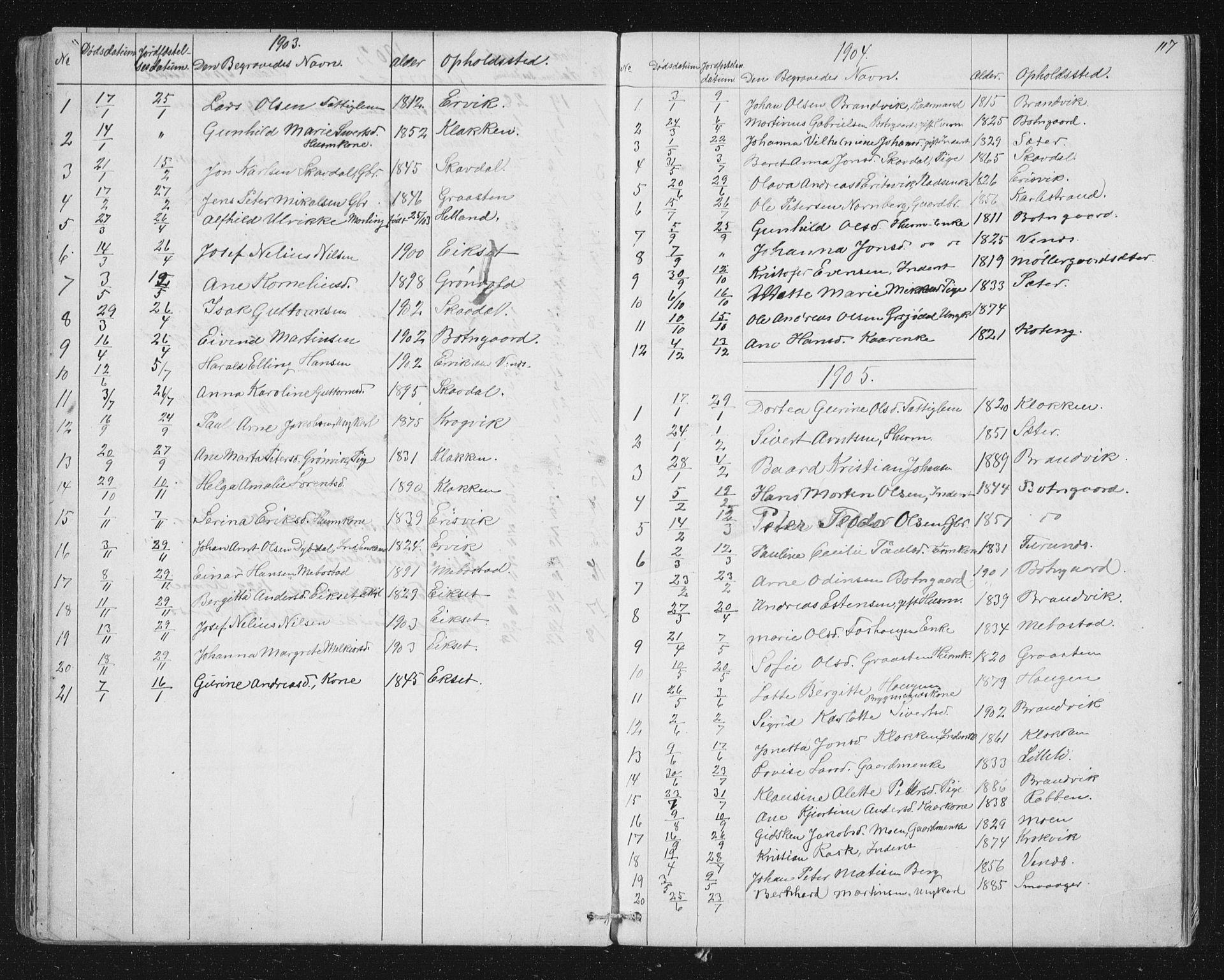 SAT, Ministerialprotokoller, klokkerbøker og fødselsregistre - Sør-Trøndelag, 651/L0647: Parish register (copy) no. 651C01, 1866-1914, p. 117