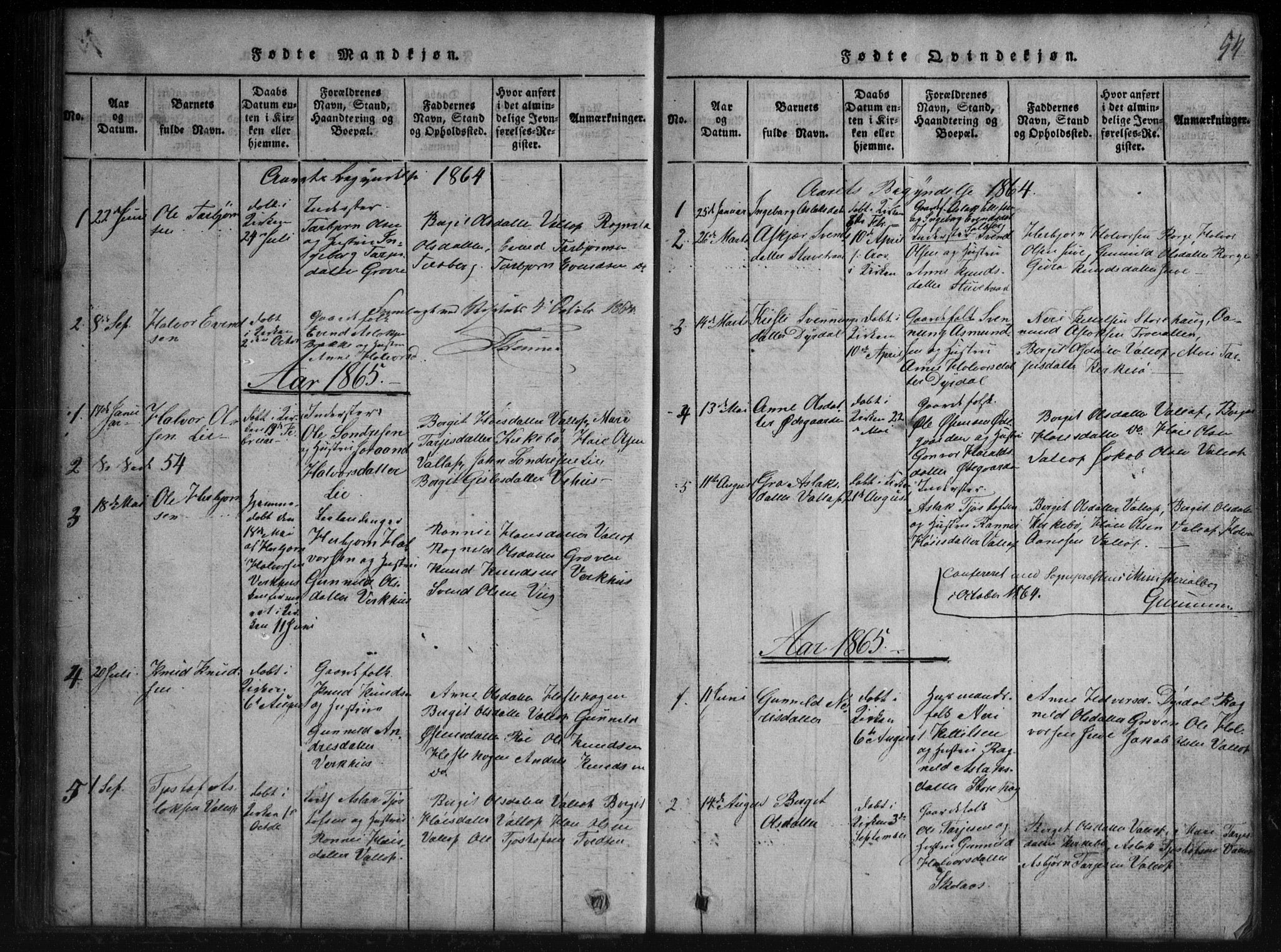 SAKO, Rauland kirkebøker, G/Gb/L0001: Parish register (copy) no. II 1, 1815-1886, p. 54
