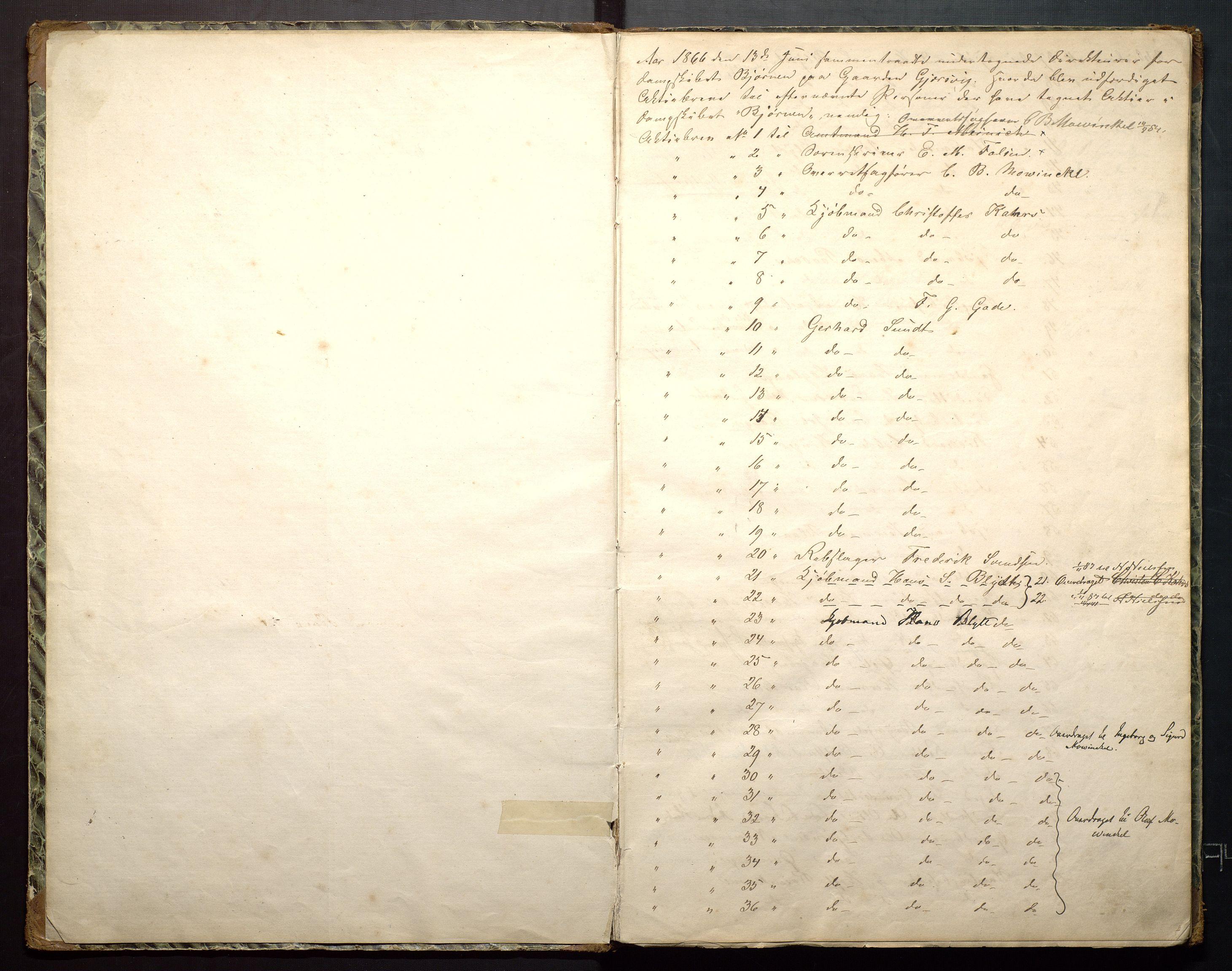 IKAH, Dampskipet DS Bjørnen, A/Aa/L0001: Styreprotokoll for DS Bjørnen, 1866-1891, p. 1