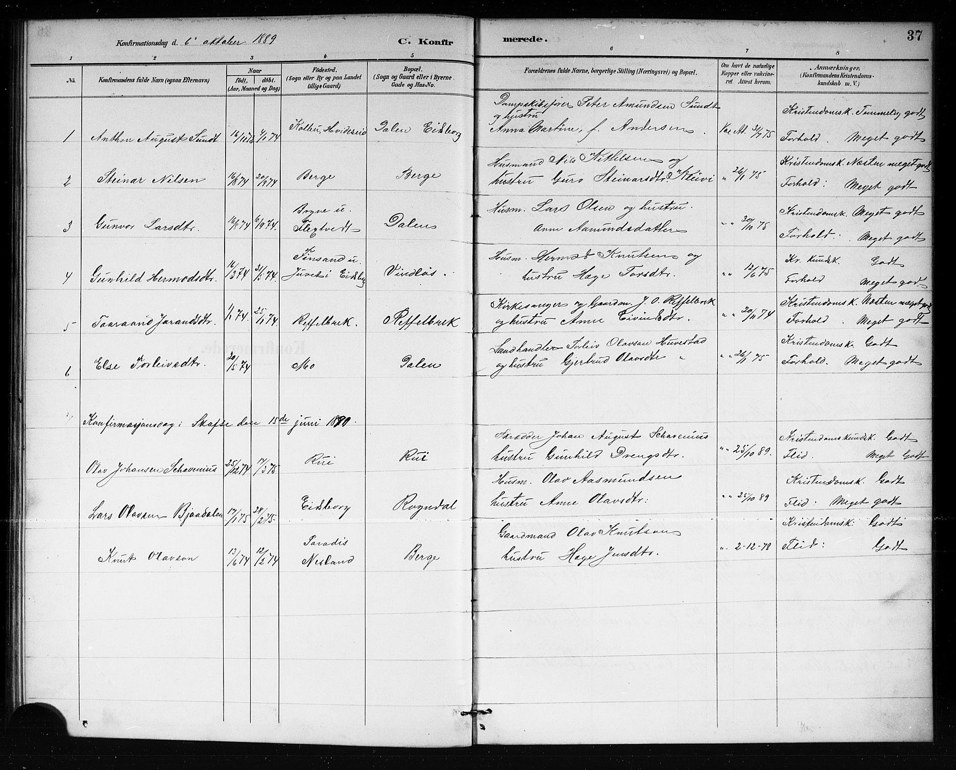 SAKO, Lårdal kirkebøker, G/Gb/L0003: Parish register (copy) no. II 3, 1889-1920, p. 37