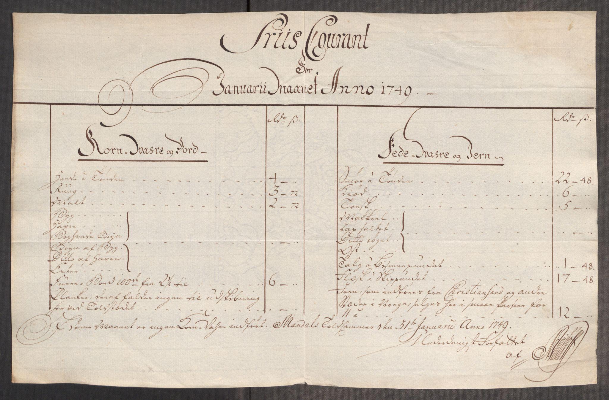 RA, Rentekammeret inntil 1814, Realistisk ordnet avdeling, Oe/L0004: [Ø1]: Priskuranter, 1749-1752, p. 168