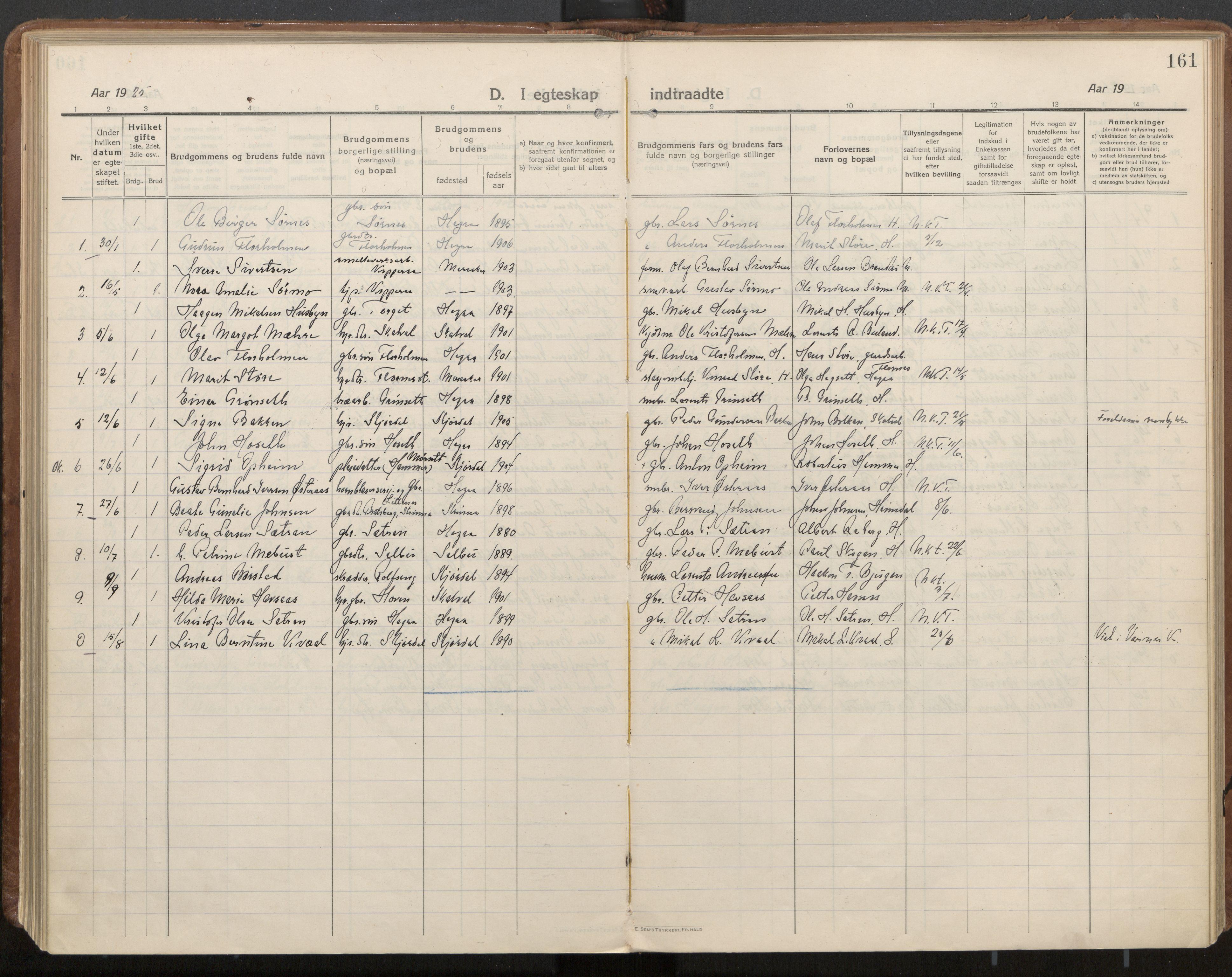 SAT, Ministerialprotokoller, klokkerbøker og fødselsregistre - Nord-Trøndelag, 703/L0037: Parish register (official) no. 703A10, 1915-1932, p. 161