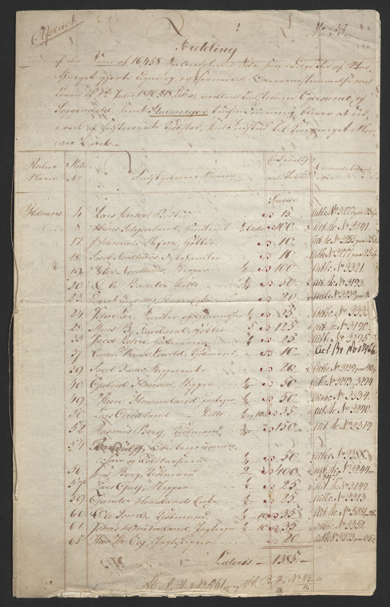 NOBA, Norges Bank/Sølvskatten 1816*, 1816-1820, p. 2
