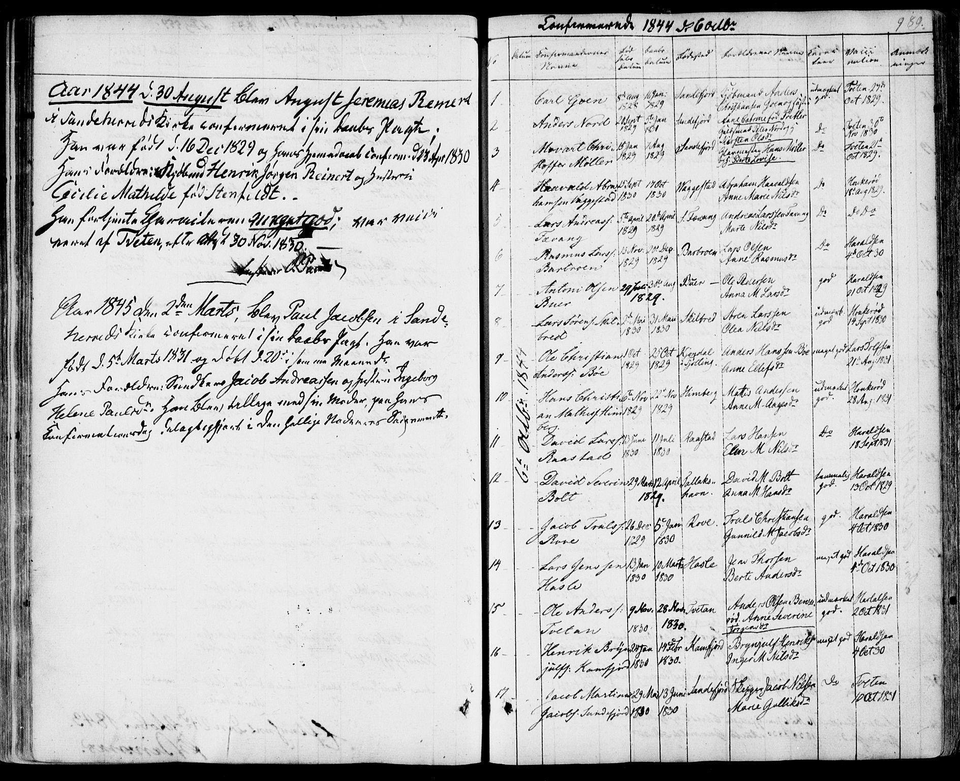 SAKO, Sandar kirkebøker, F/Fa/L0005: Parish register (official) no. 5, 1832-1847, p. 988-989