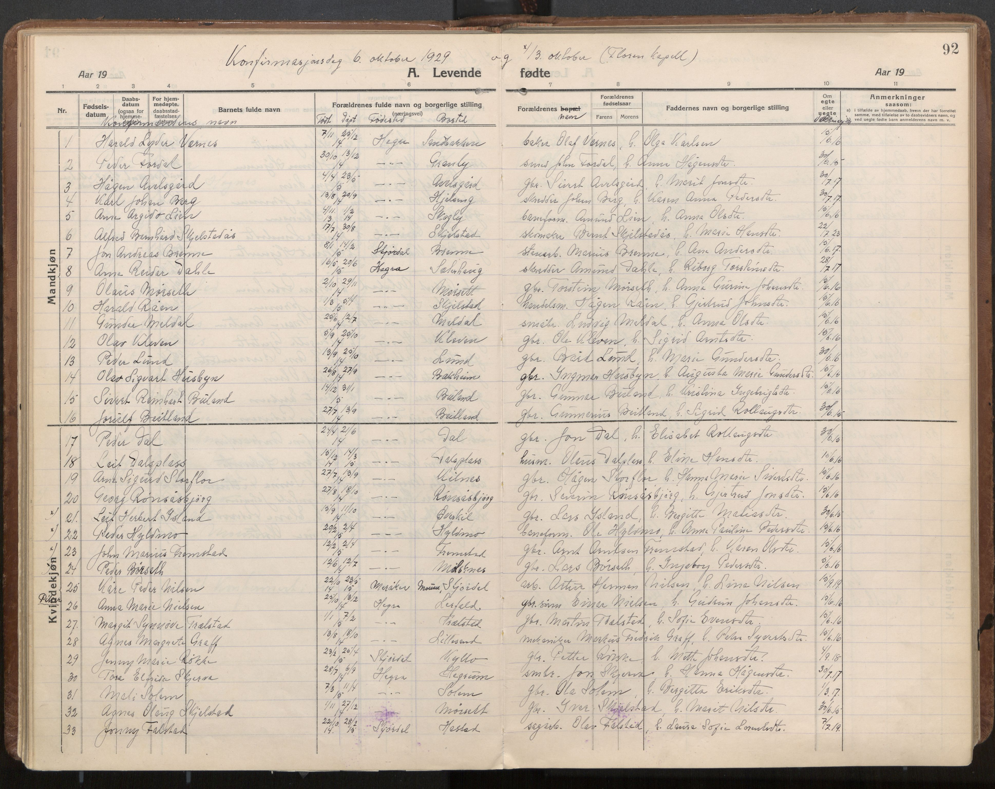 SAT, Ministerialprotokoller, klokkerbøker og fødselsregistre - Nord-Trøndelag, 703/L0037: Parish register (official) no. 703A10, 1915-1932, p. 92