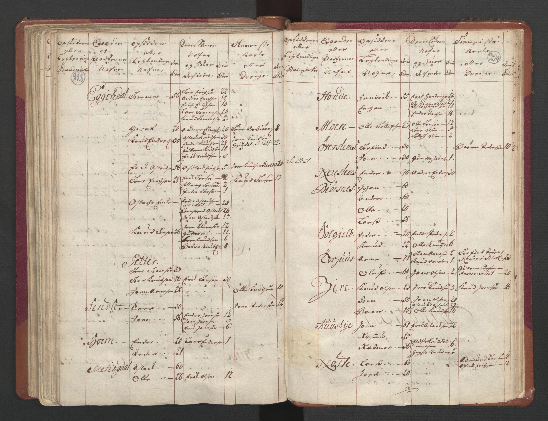 RA, Census (manntall) 1701, no. 11: Nordmøre fogderi and Romsdal fogderi, 1701, p. 228-229