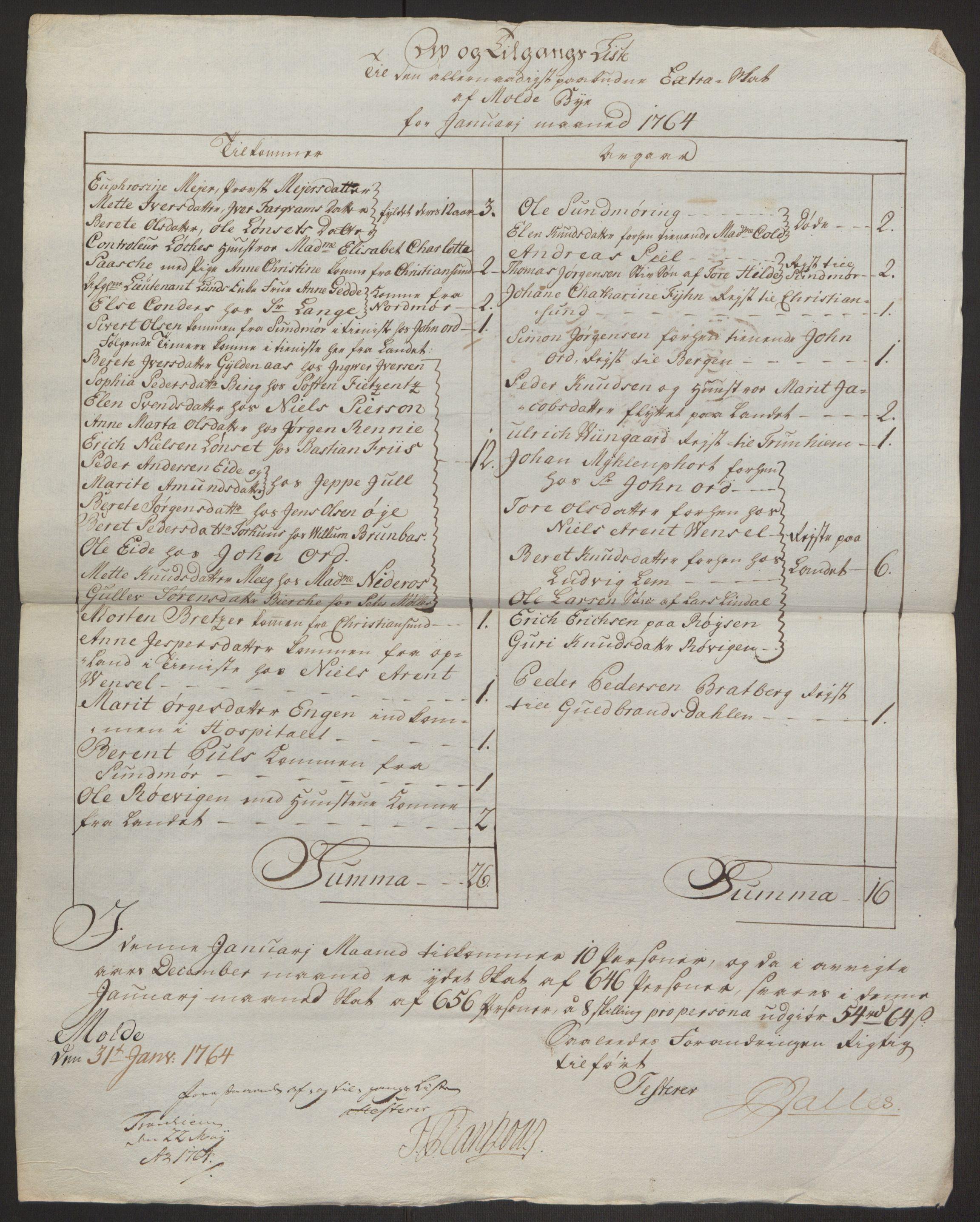 RA, Rentekammeret inntil 1814, Reviderte regnskaper, Byregnskaper, R/Rq/L0487: [Q1] Kontribusjonsregnskap, 1762-1772, p. 73