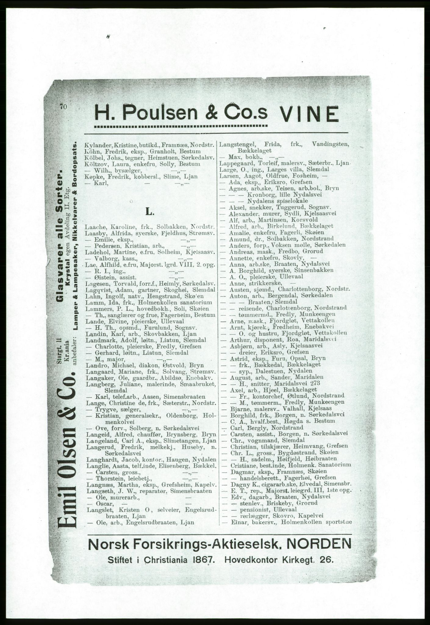 RA, Aker adressebok/adressekalender (publikasjon)*, 1916-1917, p. 70