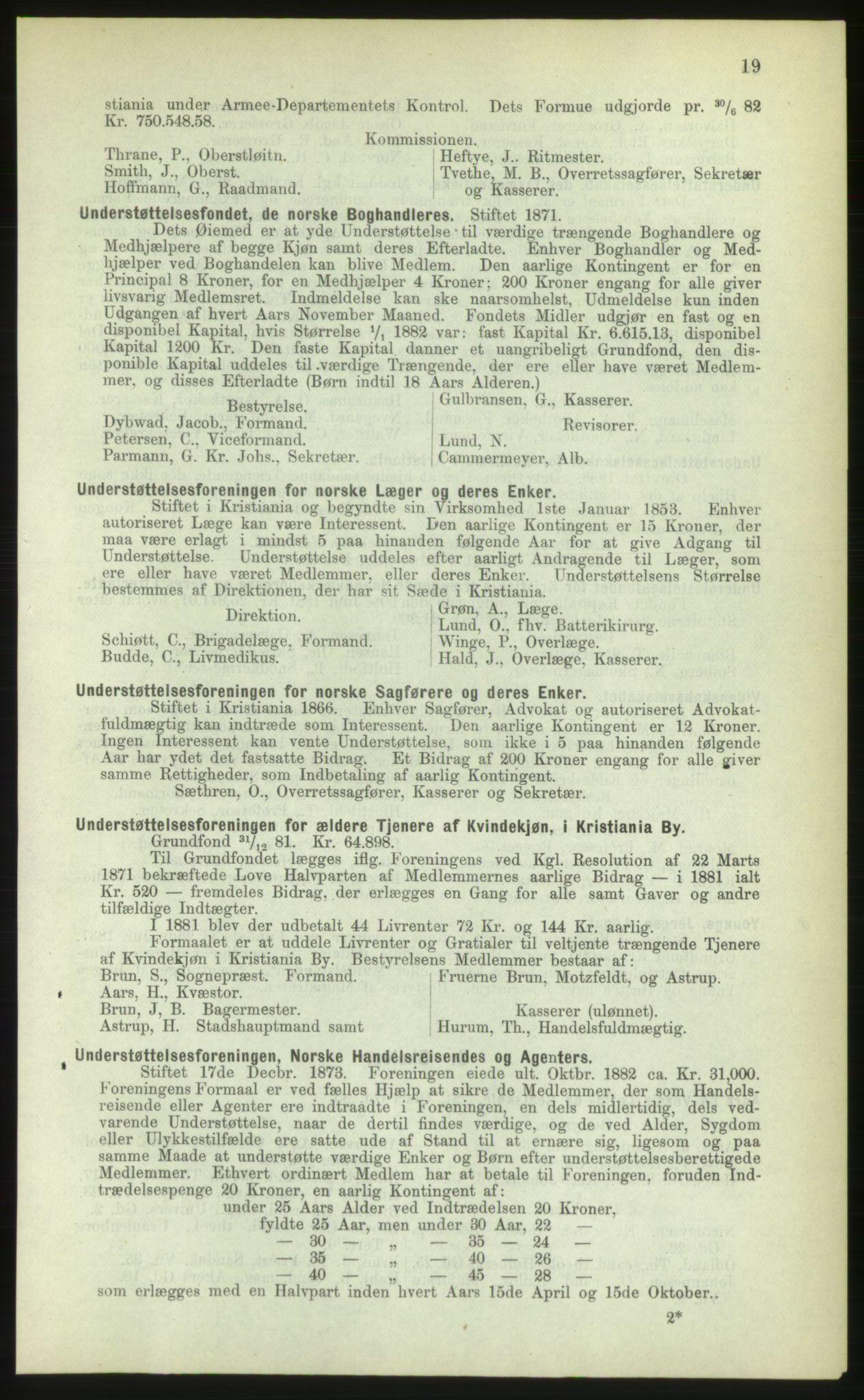 PUBL, Kristiania/Oslo adressebok, 1883, p. 19