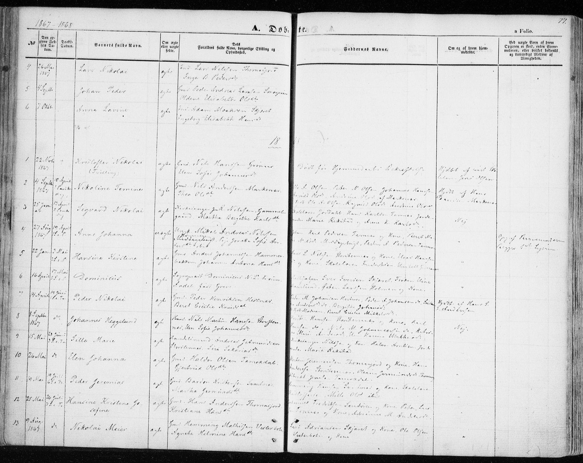 SATØ, Balsfjord sokneprestembete, Parish register (official) no. 3, 1856-1870, p. 77
