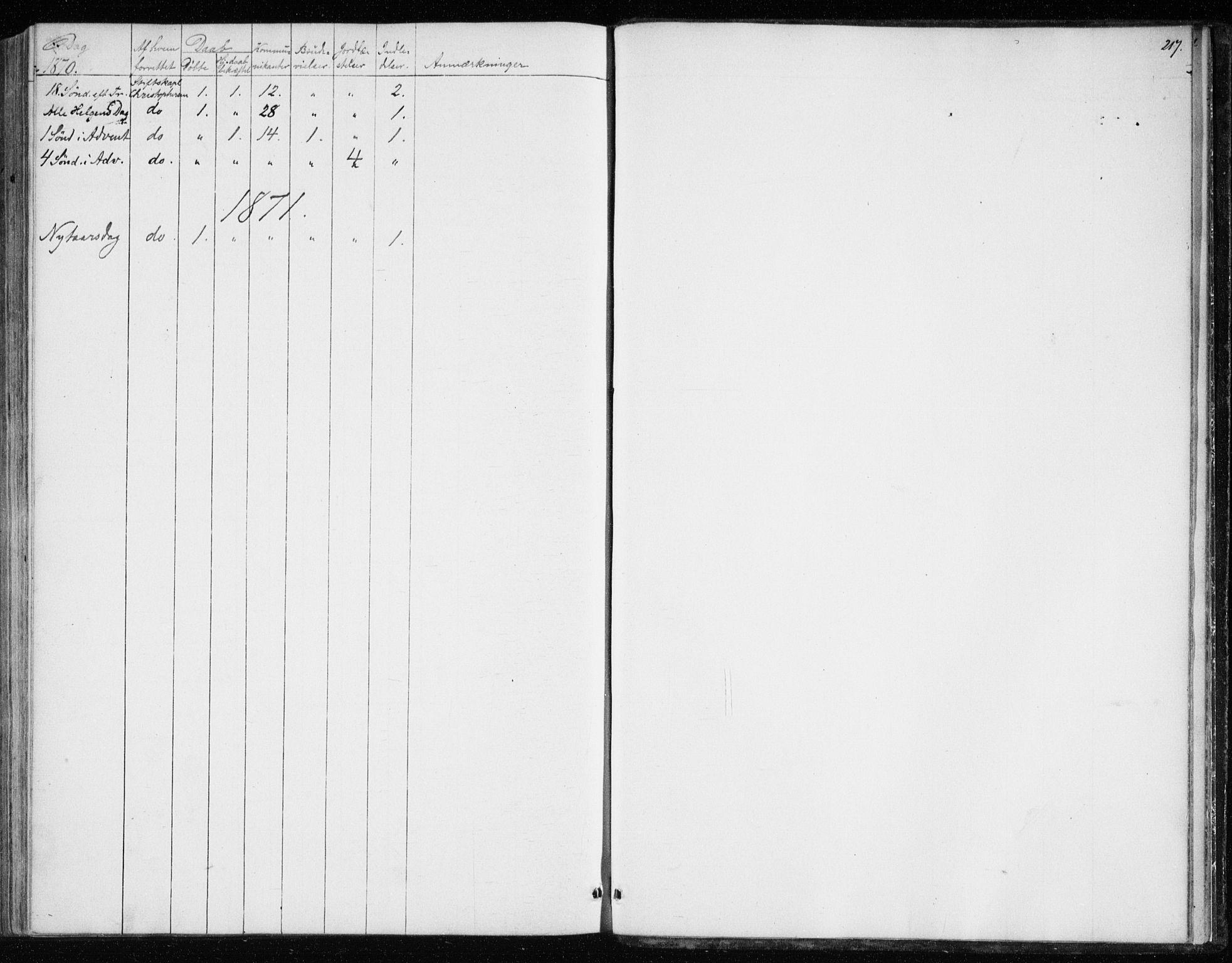 SATØ, Balsfjord sokneprestembete, Parish register (official) no. 1, 1858-1870, p. 217