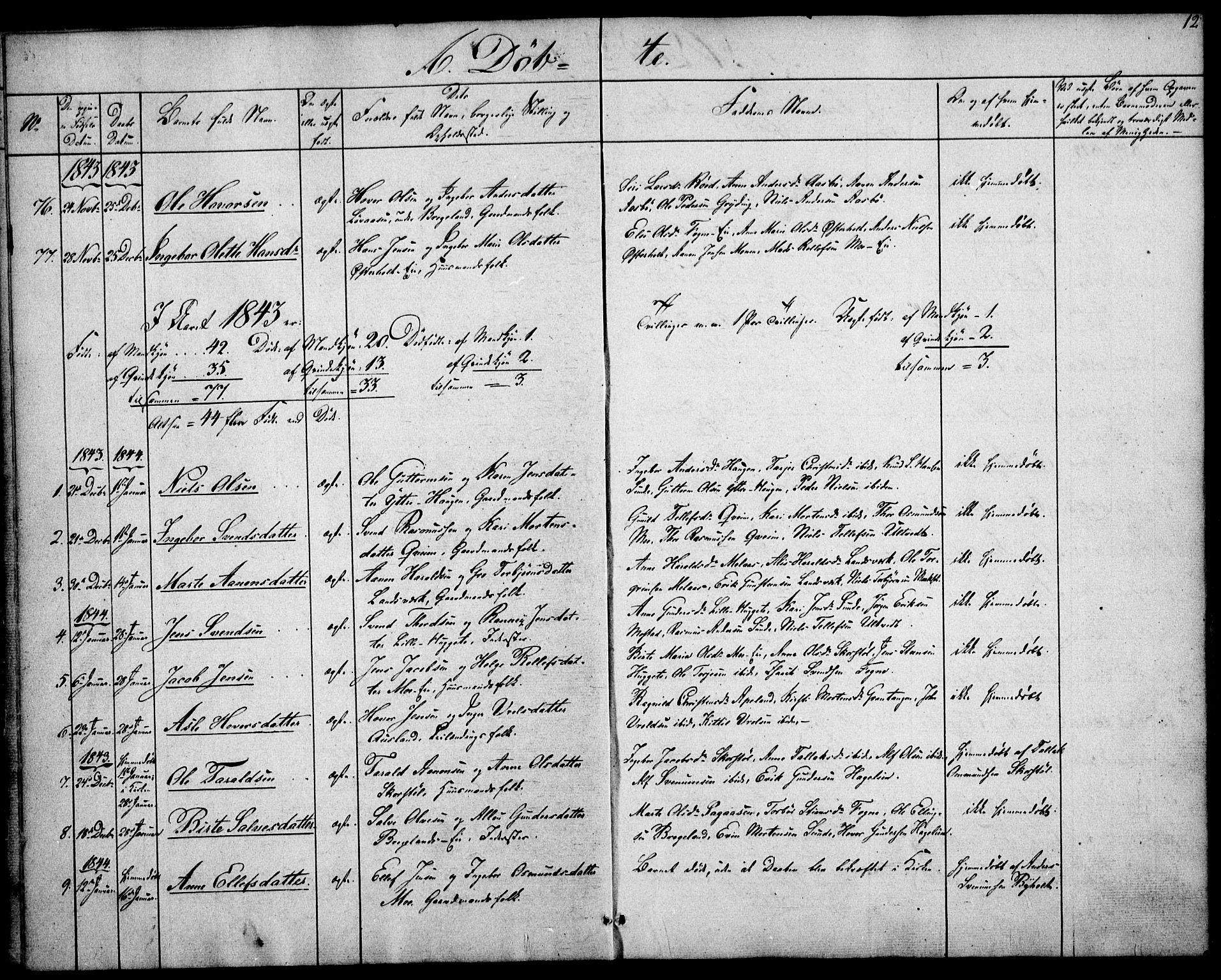 SAK, Gjerstad sokneprestkontor, F/Fa/Faa/L0006: Parish register (official) no. A 6, 1841-1857, p. 12