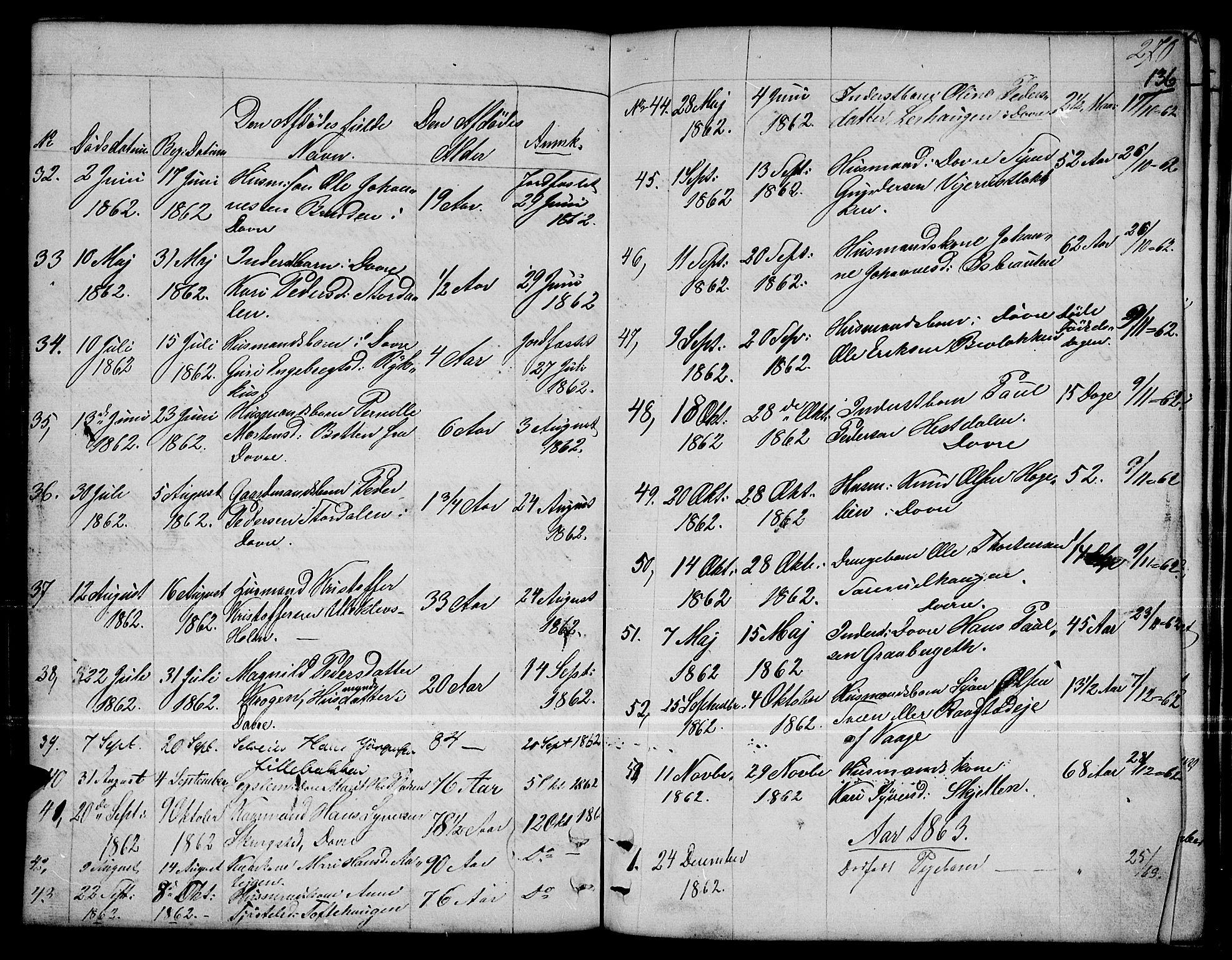 SAH, Dovre prestekontor, Parish register (copy) no. 1, 1862-1880, p. 270