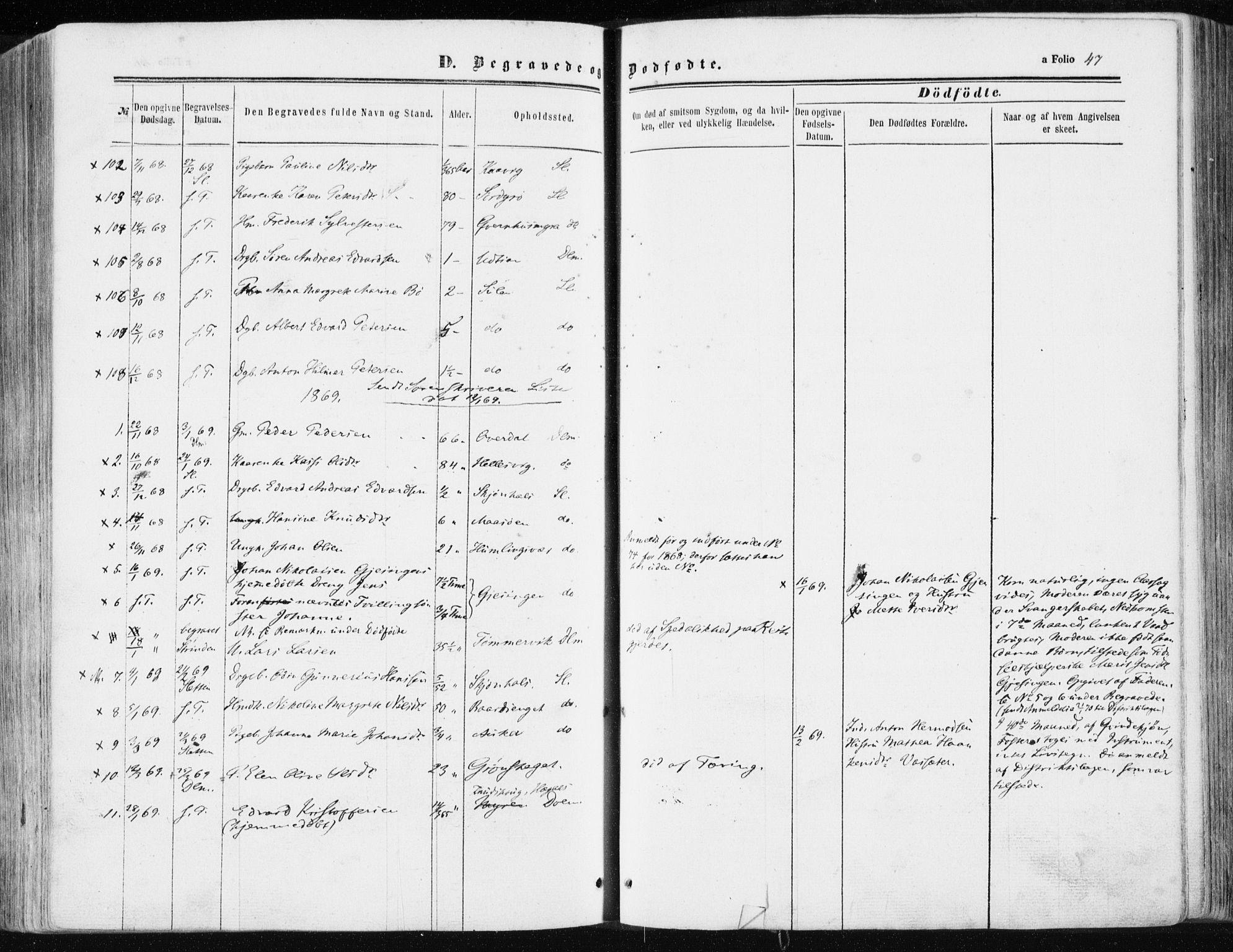 SAT, Ministerialprotokoller, klokkerbøker og fødselsregistre - Sør-Trøndelag, 634/L0531: Parish register (official) no. 634A07, 1861-1870, p. 47