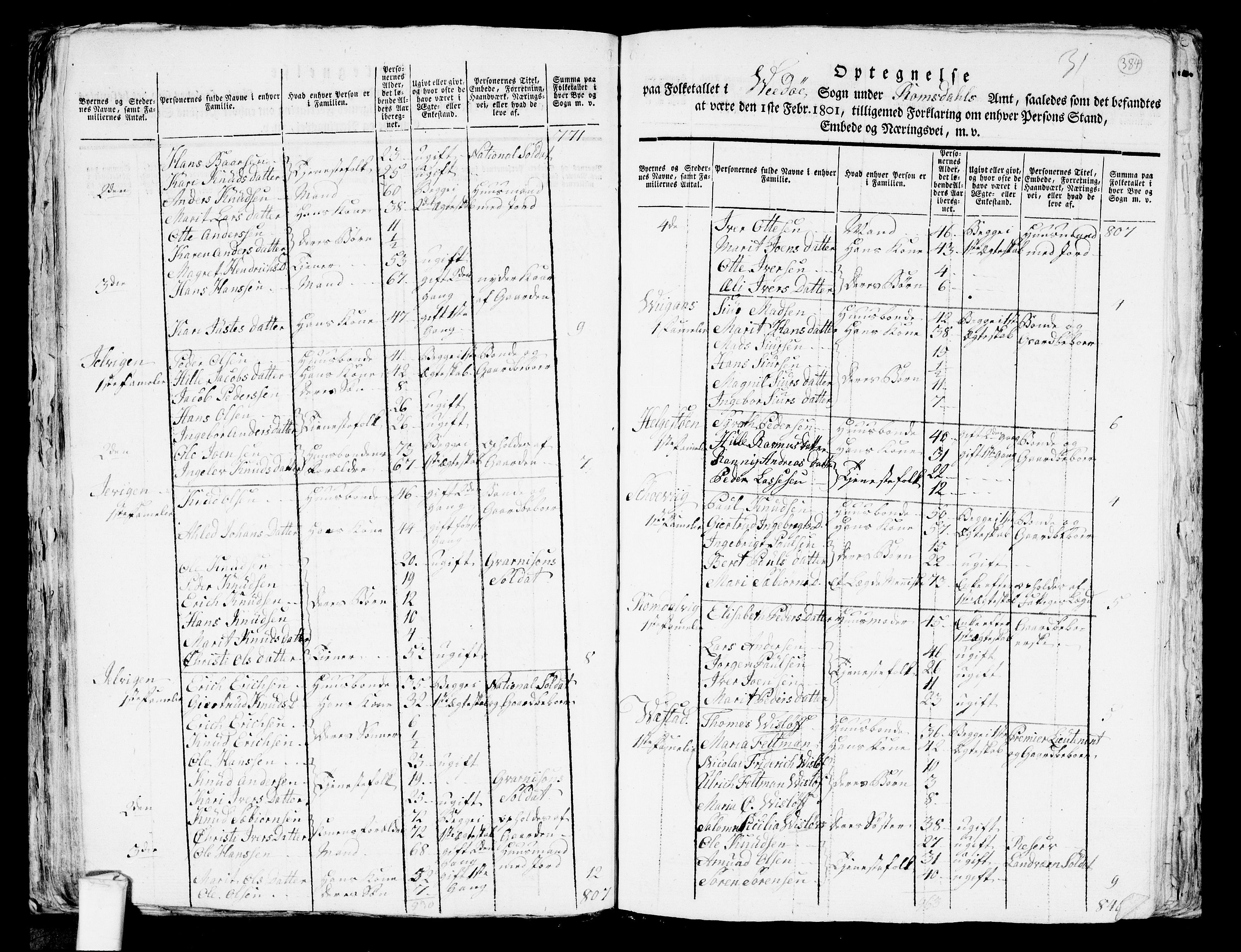 RA, 1801 census for 1541P Veøy, 1801, p. 383b-384a
