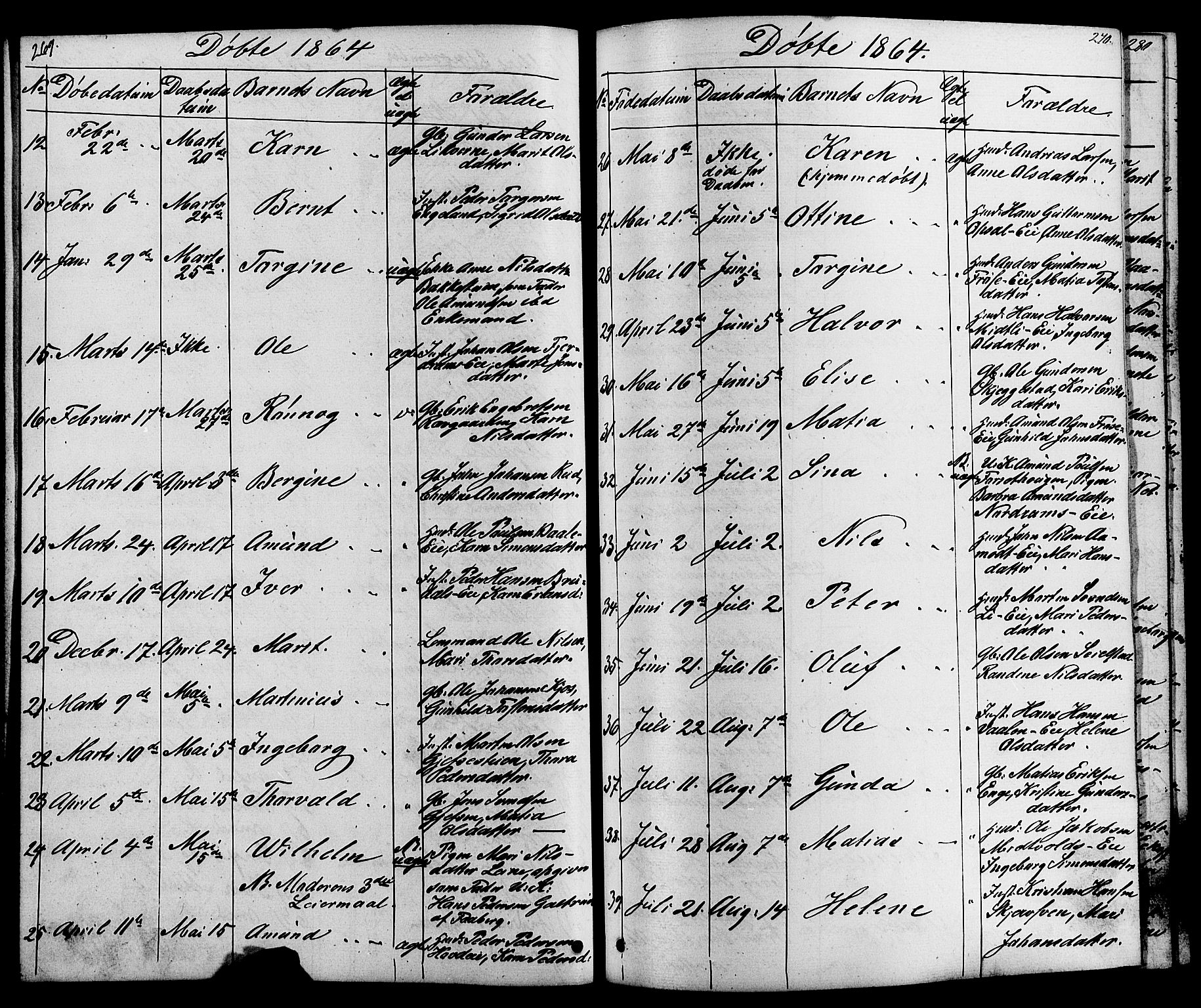 SAH, Østre Gausdal prestekontor, Parish register (copy) no. 1, 1863-1893, p. 269-270