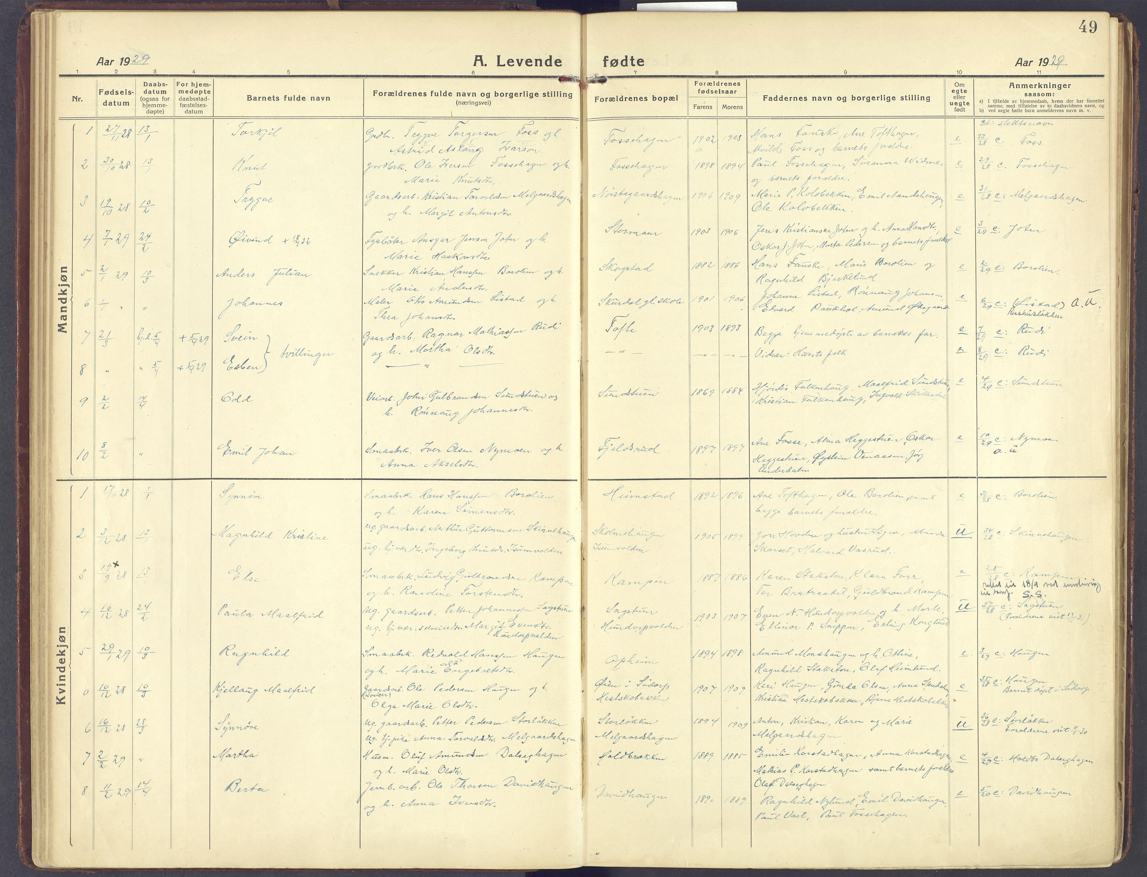 SAH, Sør-Fron prestekontor, H/Ha/Haa/L0005: Parish register (official) no. 5, 1920-1933, p. 49