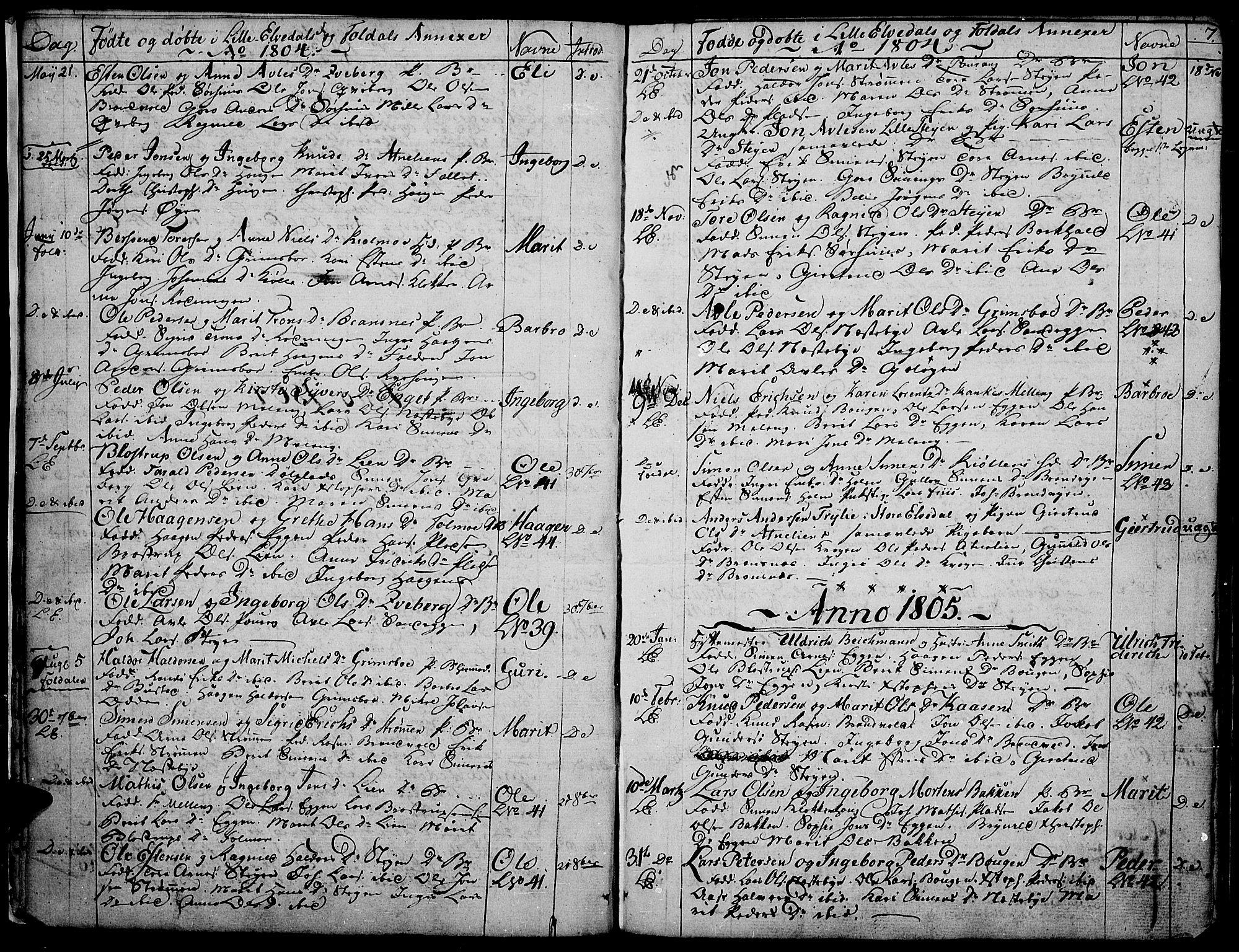 SAH, Tynset prestekontor, Parish register (official) no. 16, 1801-1814, p. 7