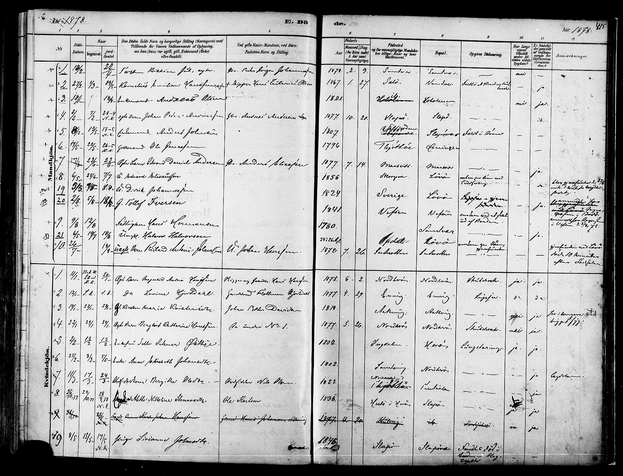SAT, Ministerialprotokoller, klokkerbøker og fødselsregistre - Nordland, 834/L0507: Parish register (official) no. 834A05, 1878-1892, p. 415