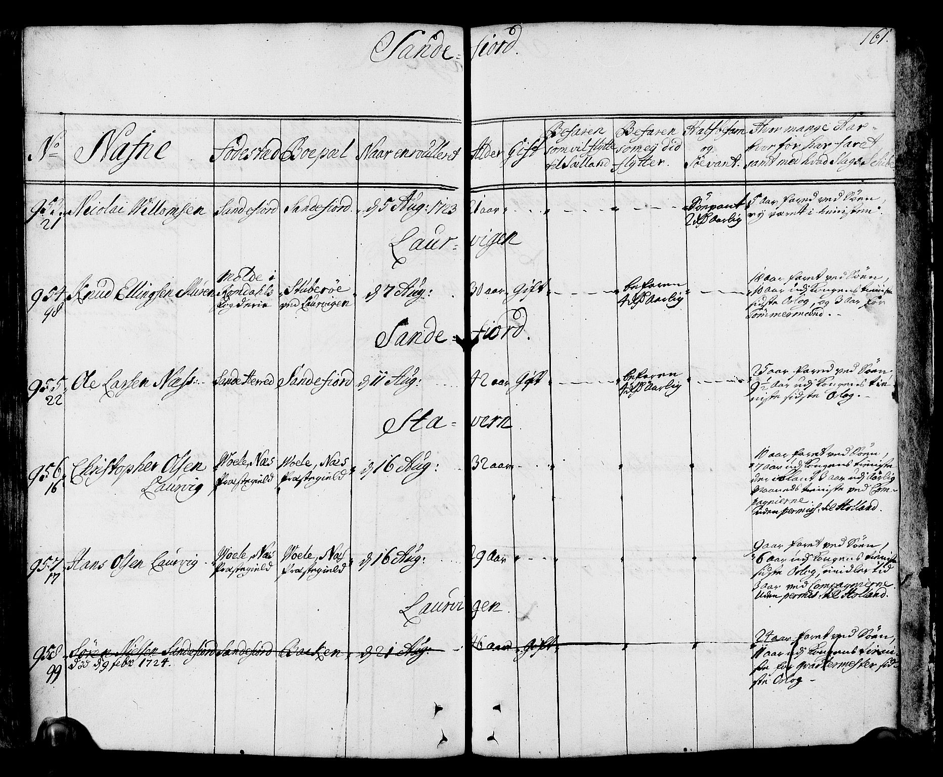SAKO, Drammen innrulleringsdistrikt, F/Fa/L0002: Hovedrulle, 1723-1726, p. 162