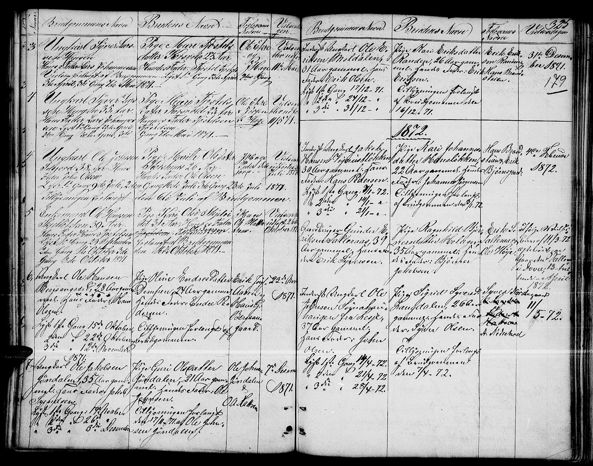 SAH, Dovre prestekontor, Parish register (copy) no. 1, 1862-1880, p. 325