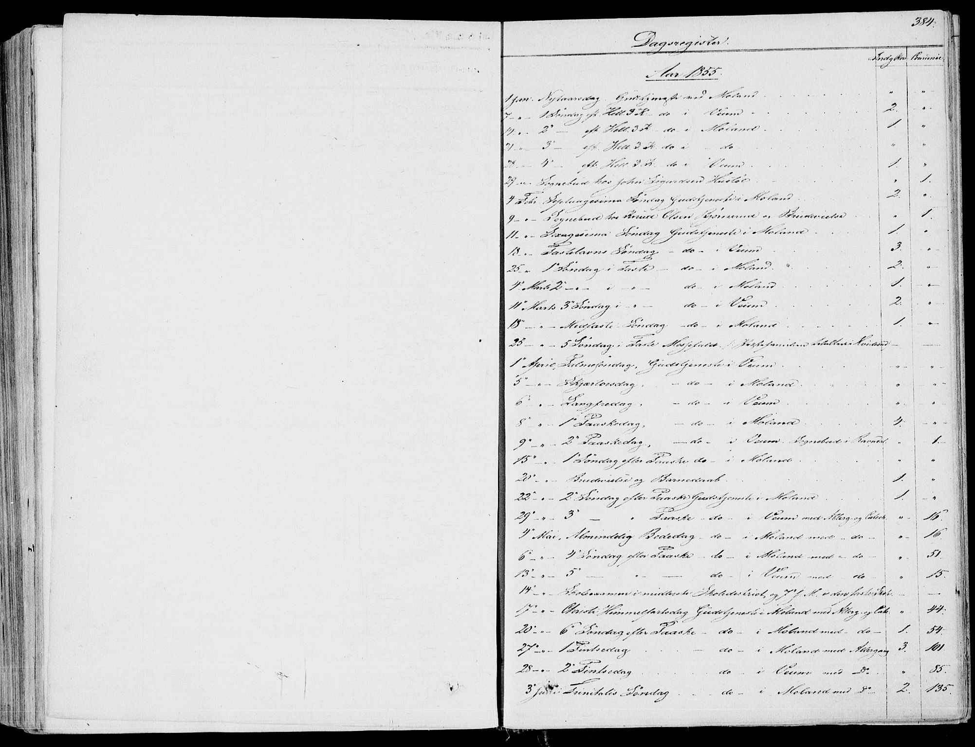 SAKO, Fyresdal kirkebøker, F/Fa/L0005: Parish register (official) no. I 5, 1855-1871, p. 384